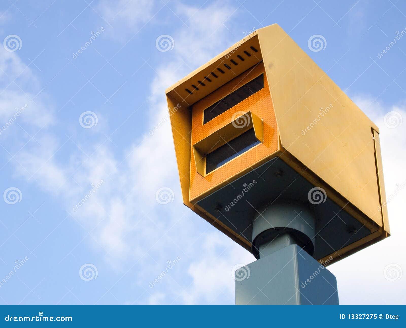 Kamery prędkość