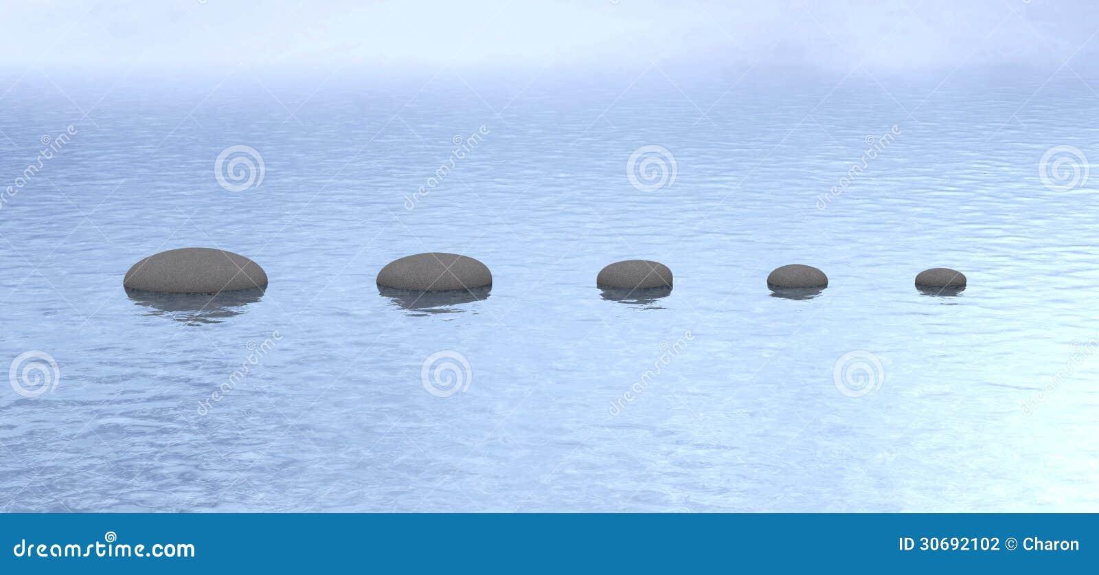 Kamienna ścieżka pokoju woda