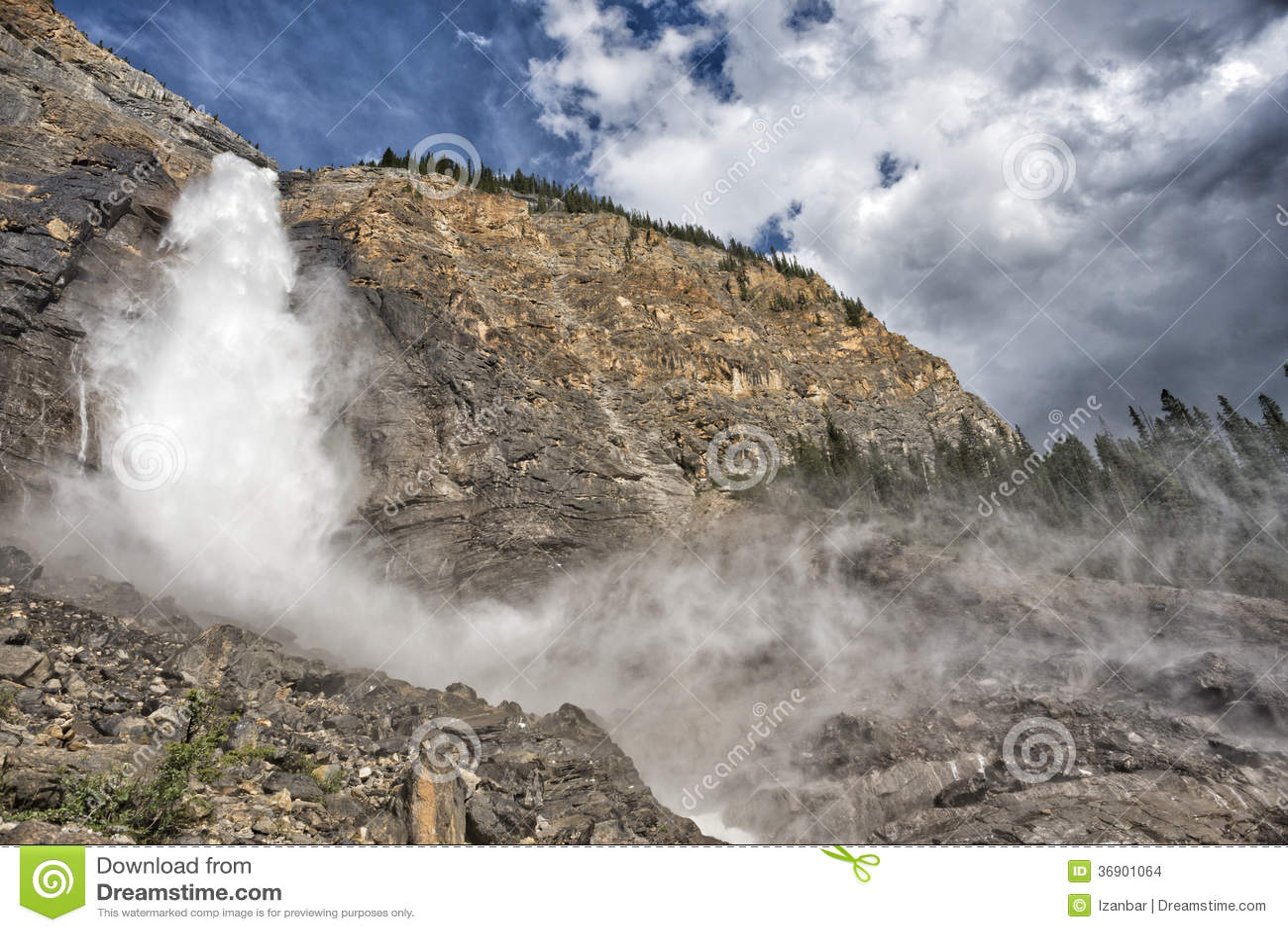 Kanada Skalistych gór panorama