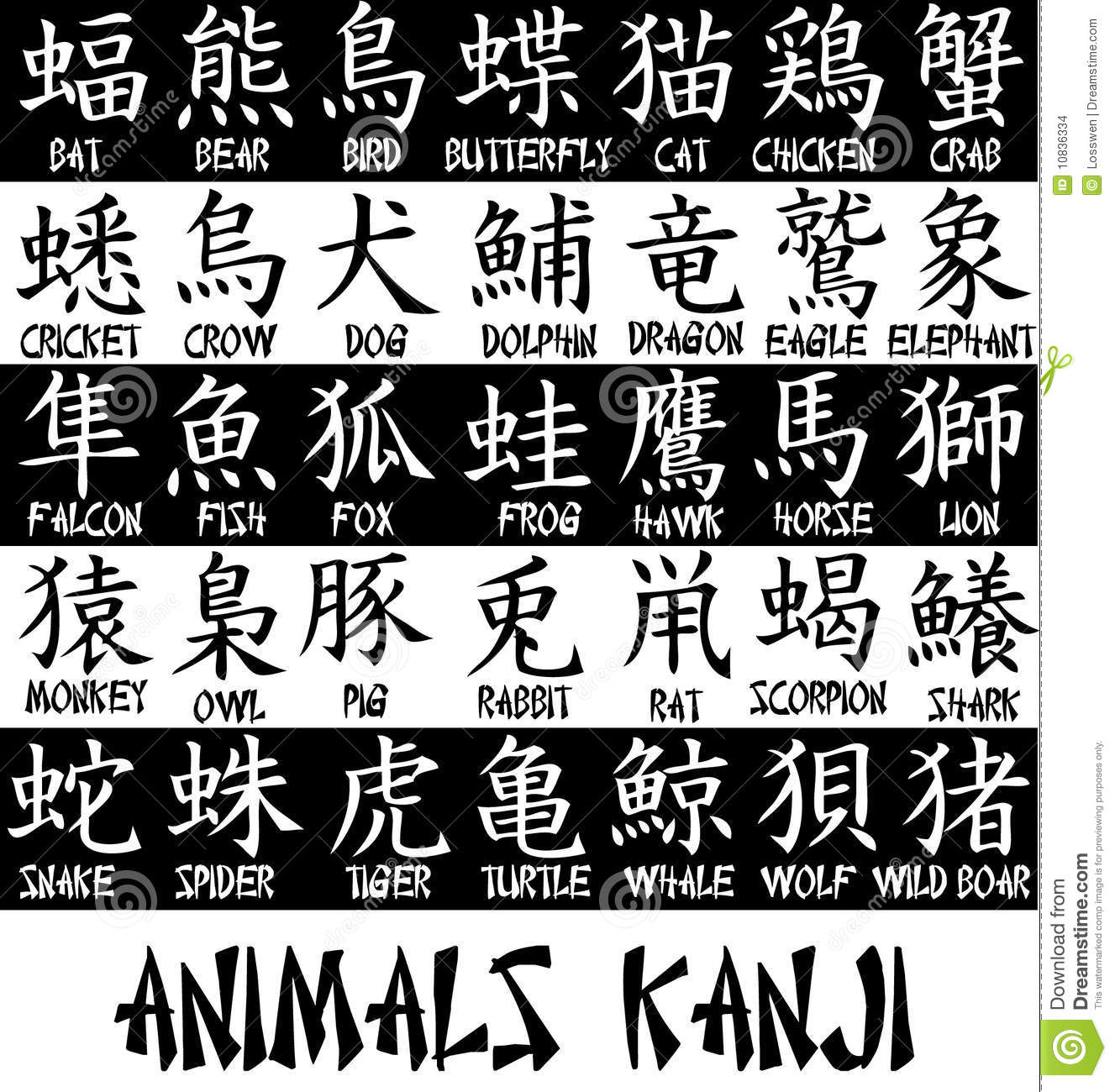 Japanese Symbols And Their Meanings Animals Bigking Keywords And