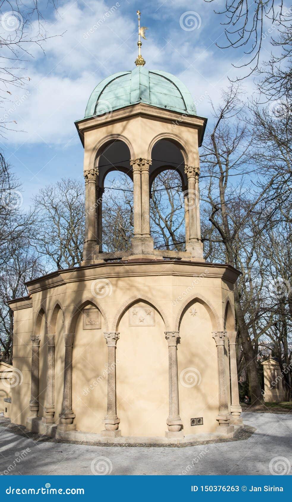 Kaple Boziho hrobu på den Petrin kullen i den Praha staden i Tjeckien
