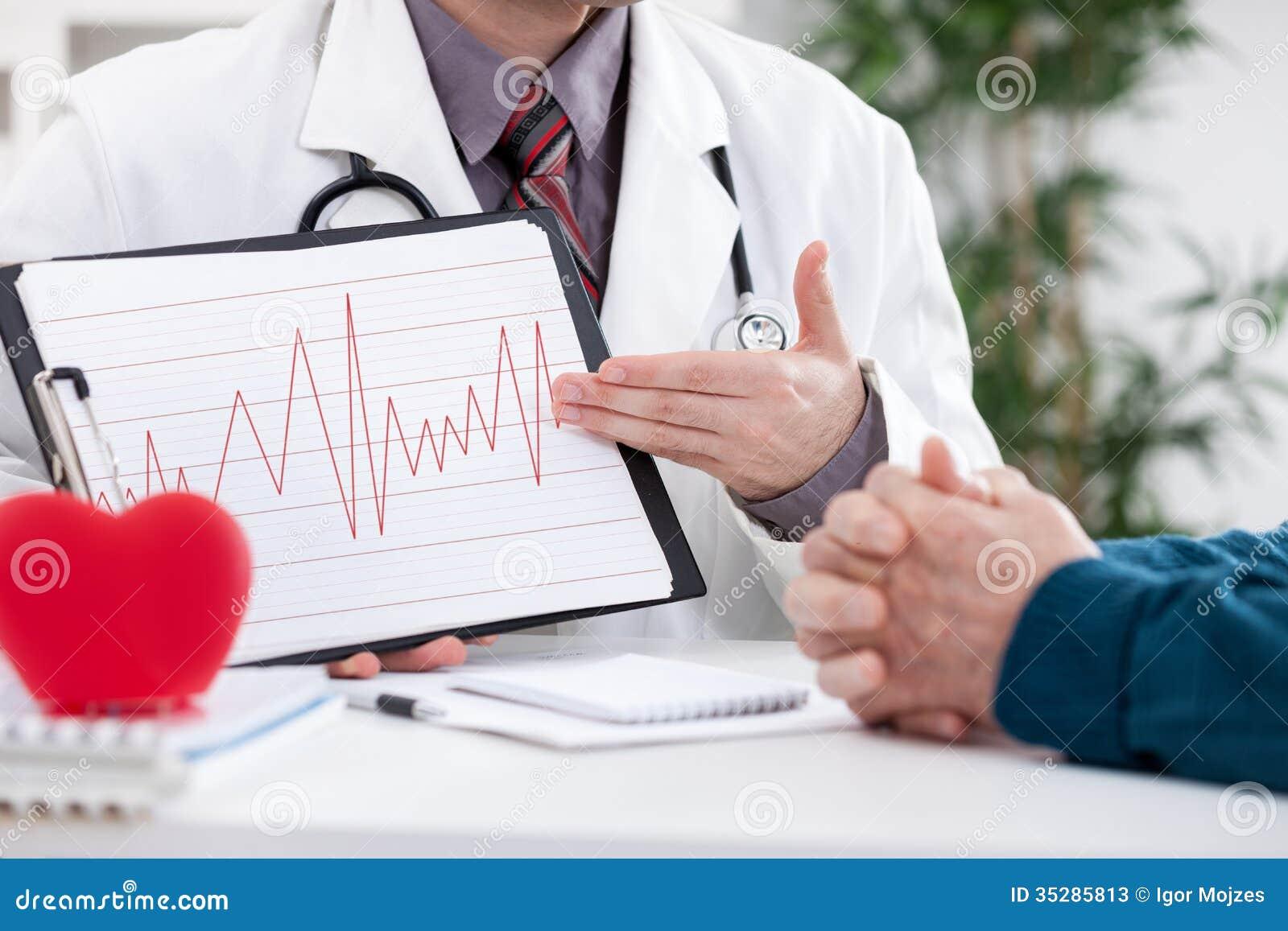 Kardiolog pokazuje EKG rezultaty