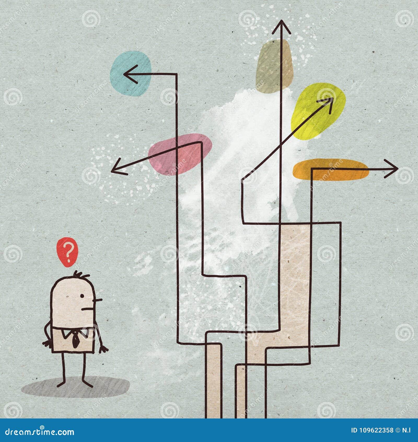 Karikatur-Geschäftsmann Choosing eine Richtung