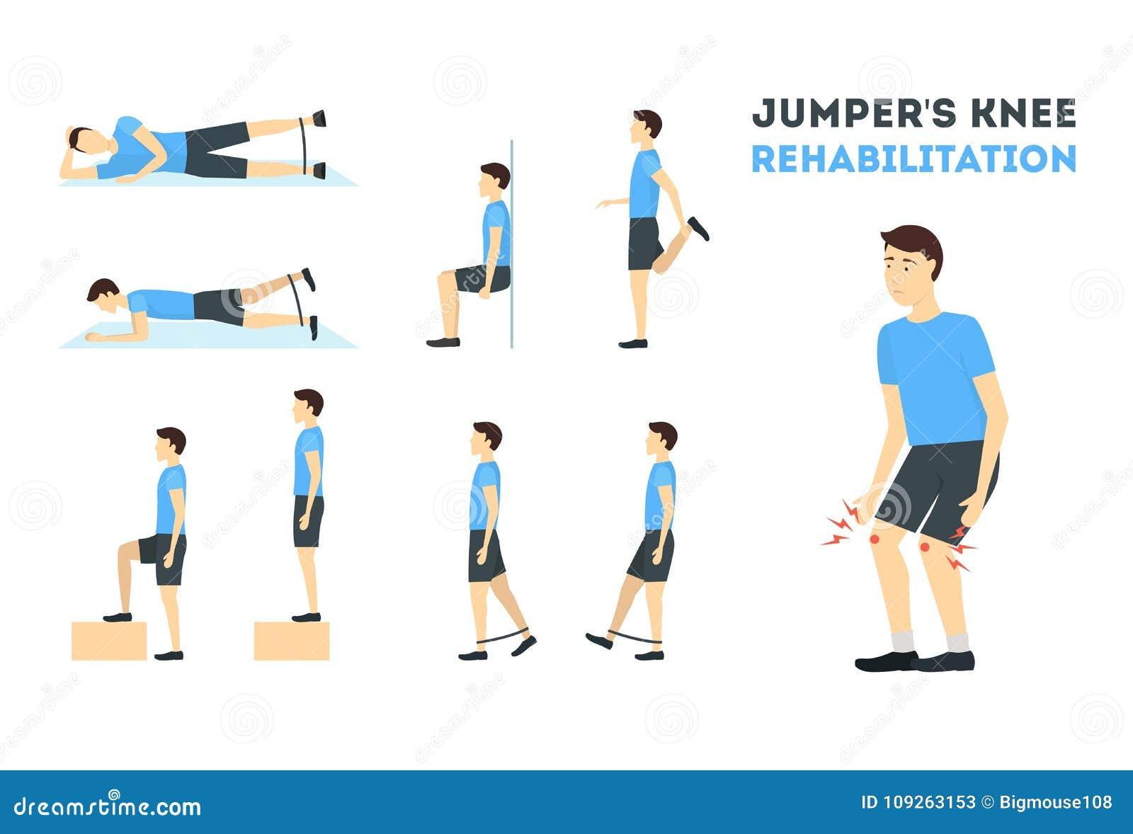 Karikatur-Jumper Knee Rehabilitation Exercise Card-Plakat Vektor