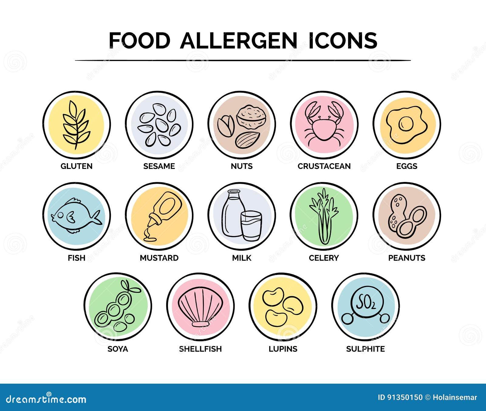 Karmowe allergen ikony ustawiać