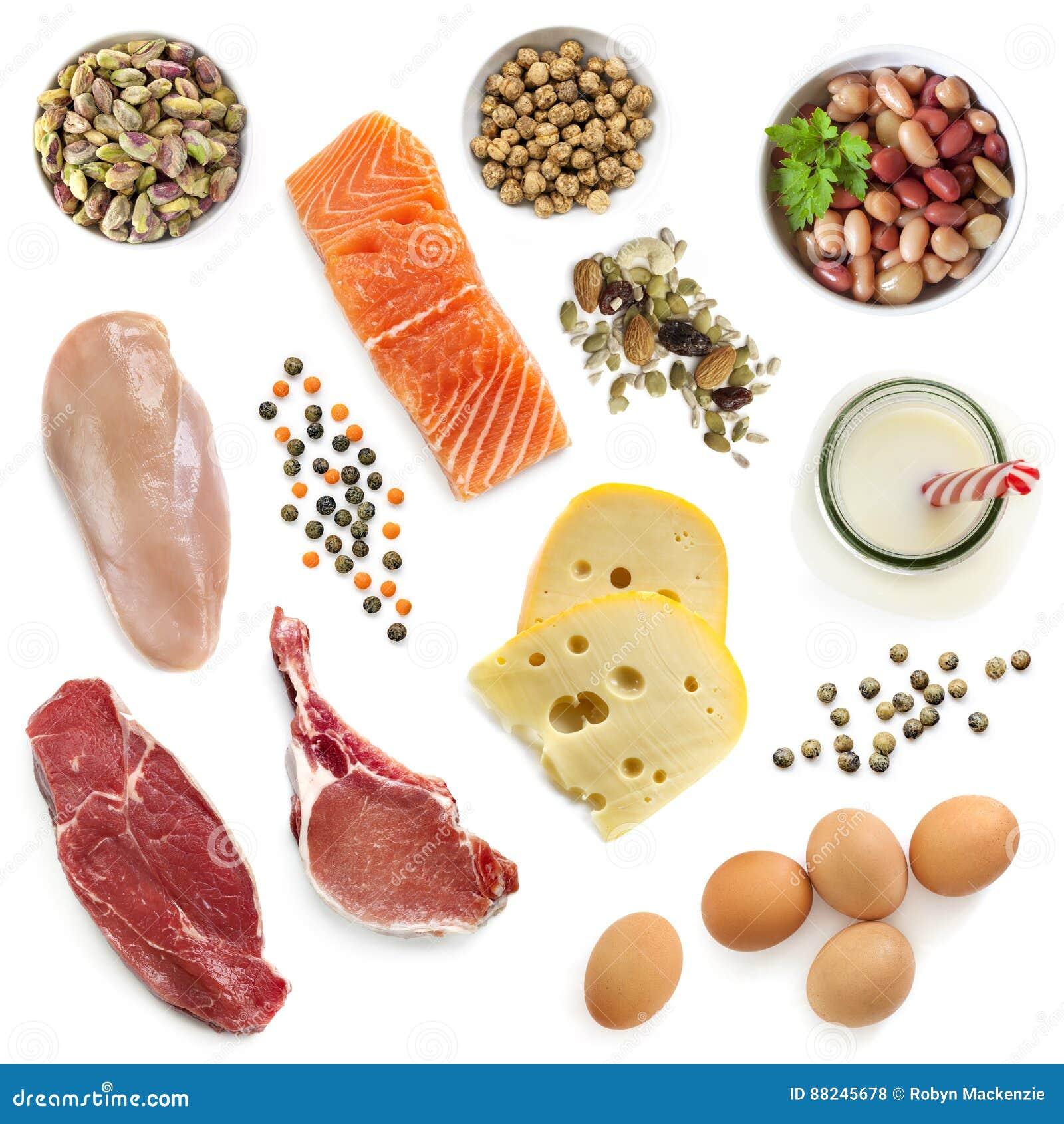 Karmowi źródła proteina Odosobniony Odgórny widok