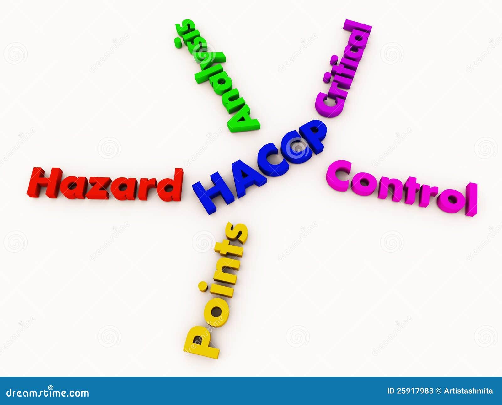 KARMOWY Haccp standard
