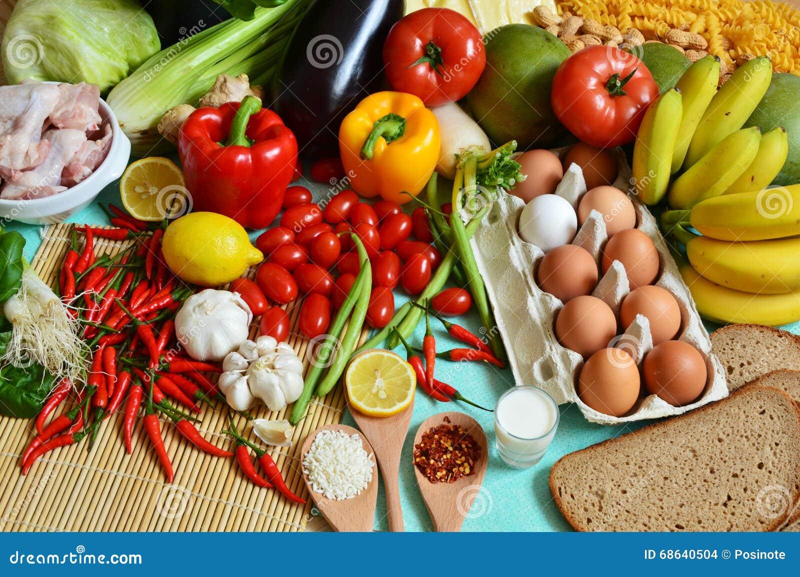5 karmowych grup