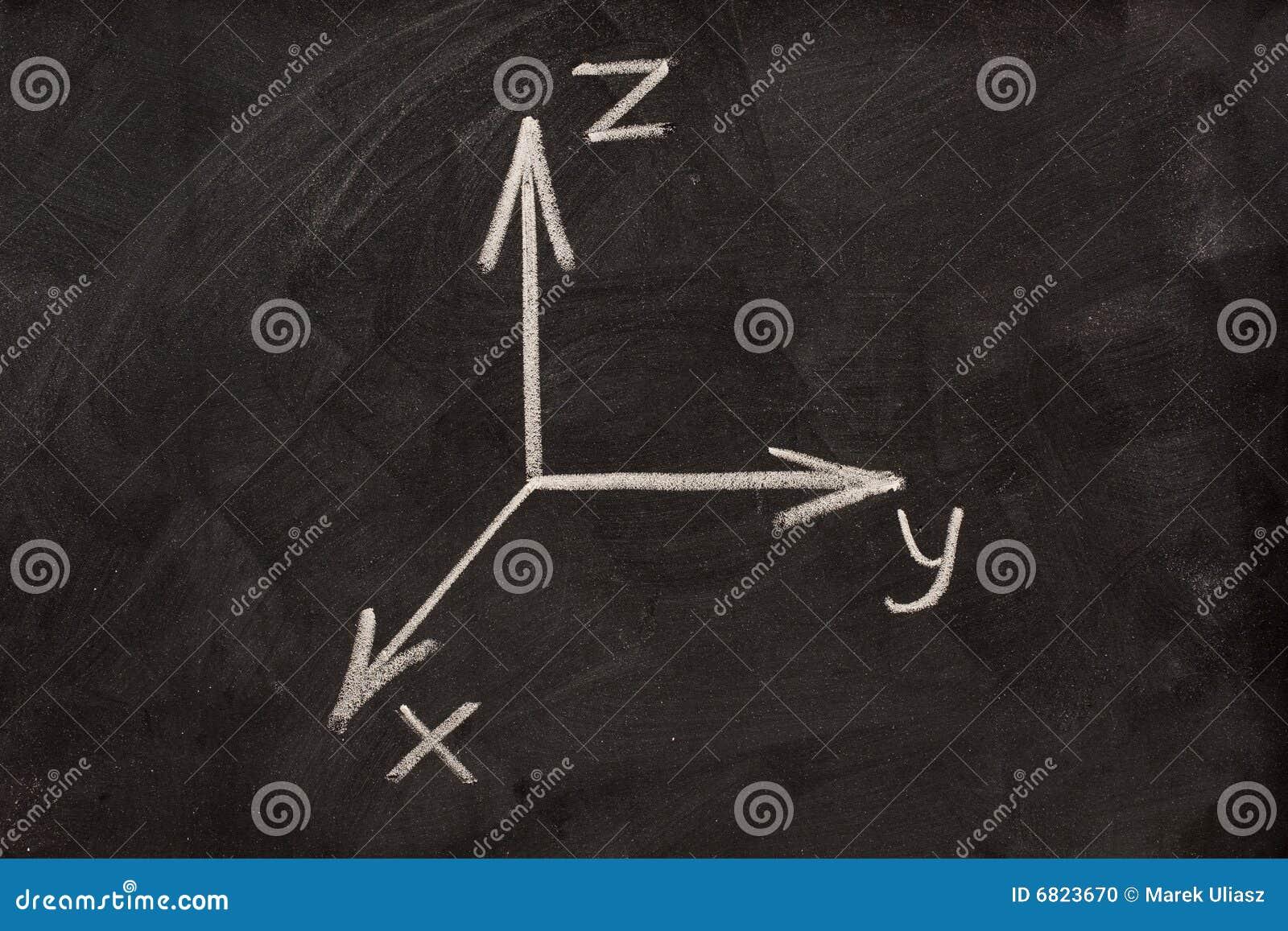 Kartesisches beigeordnetes System auf Tafel