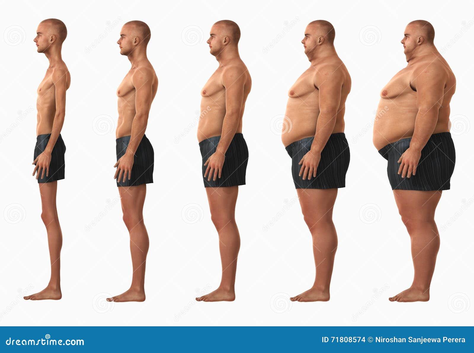 afvallen cm kilo