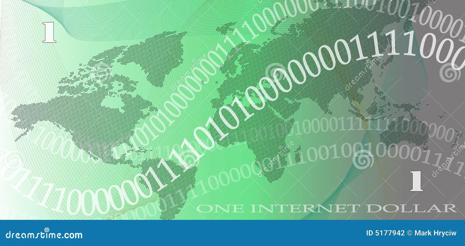 Kaufender Onlinegeld-Kauf