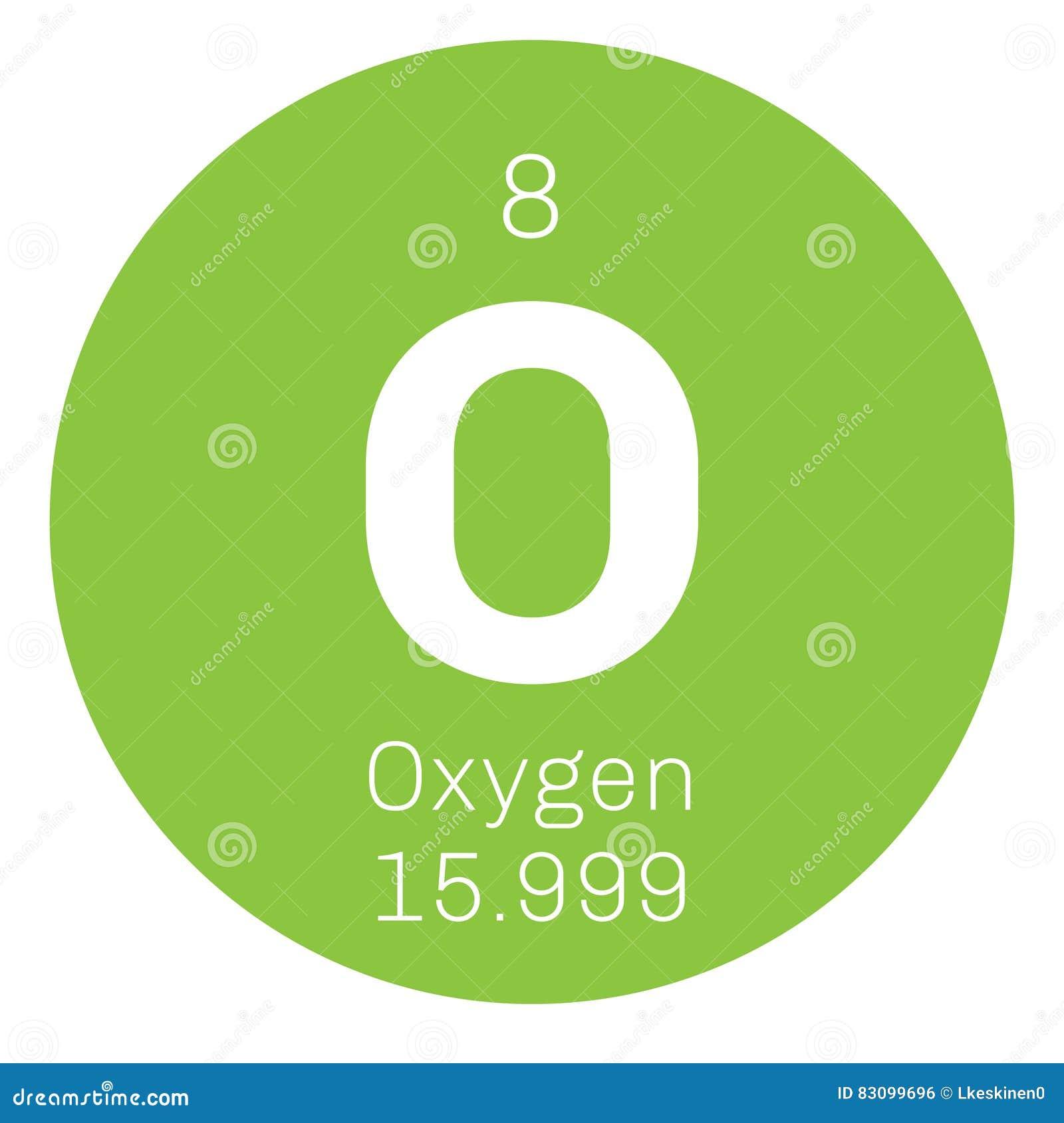 Kemisk beståndsdel för syre