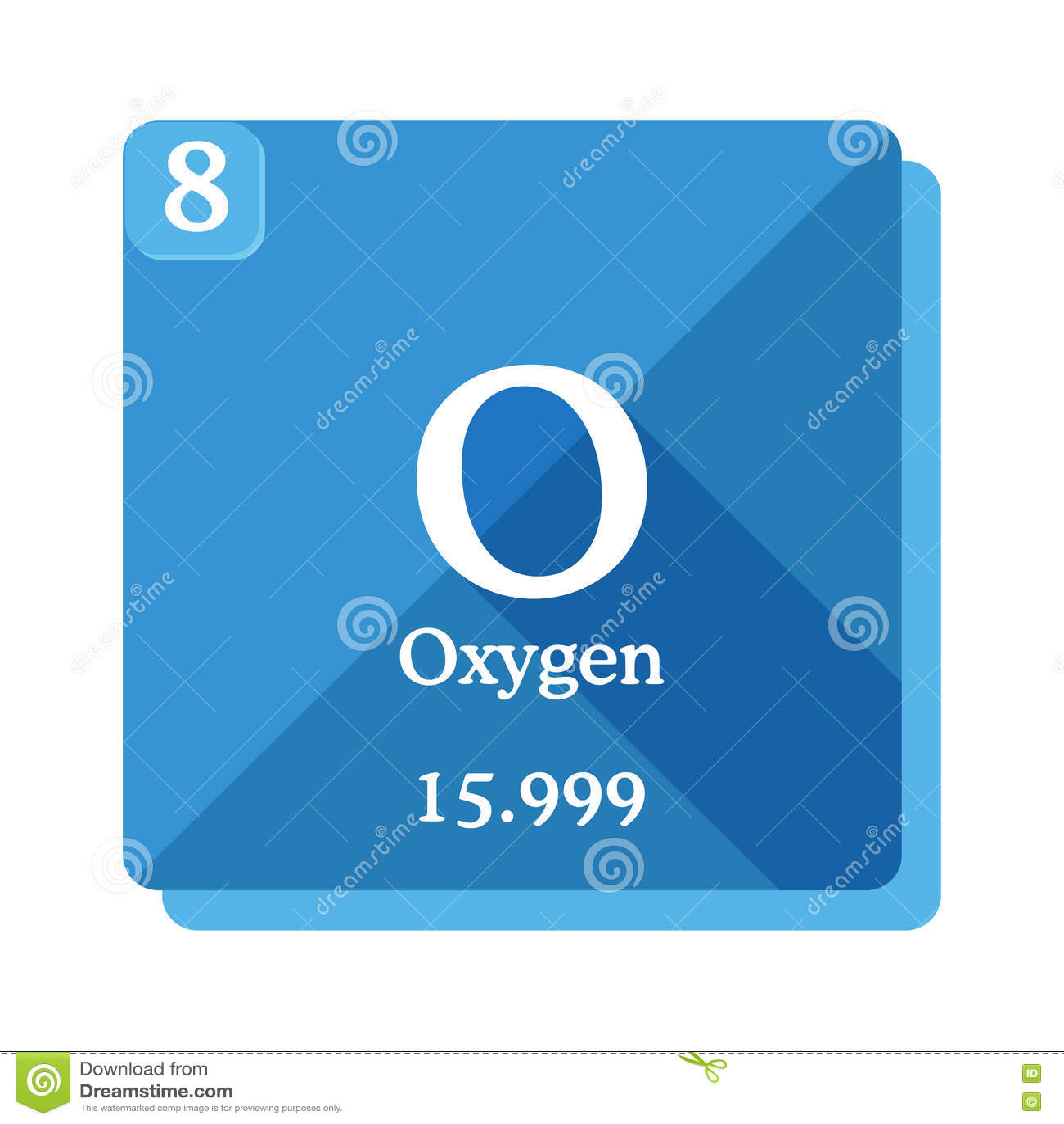 Kemisk beståndsdel för syre periodisk tabell för element