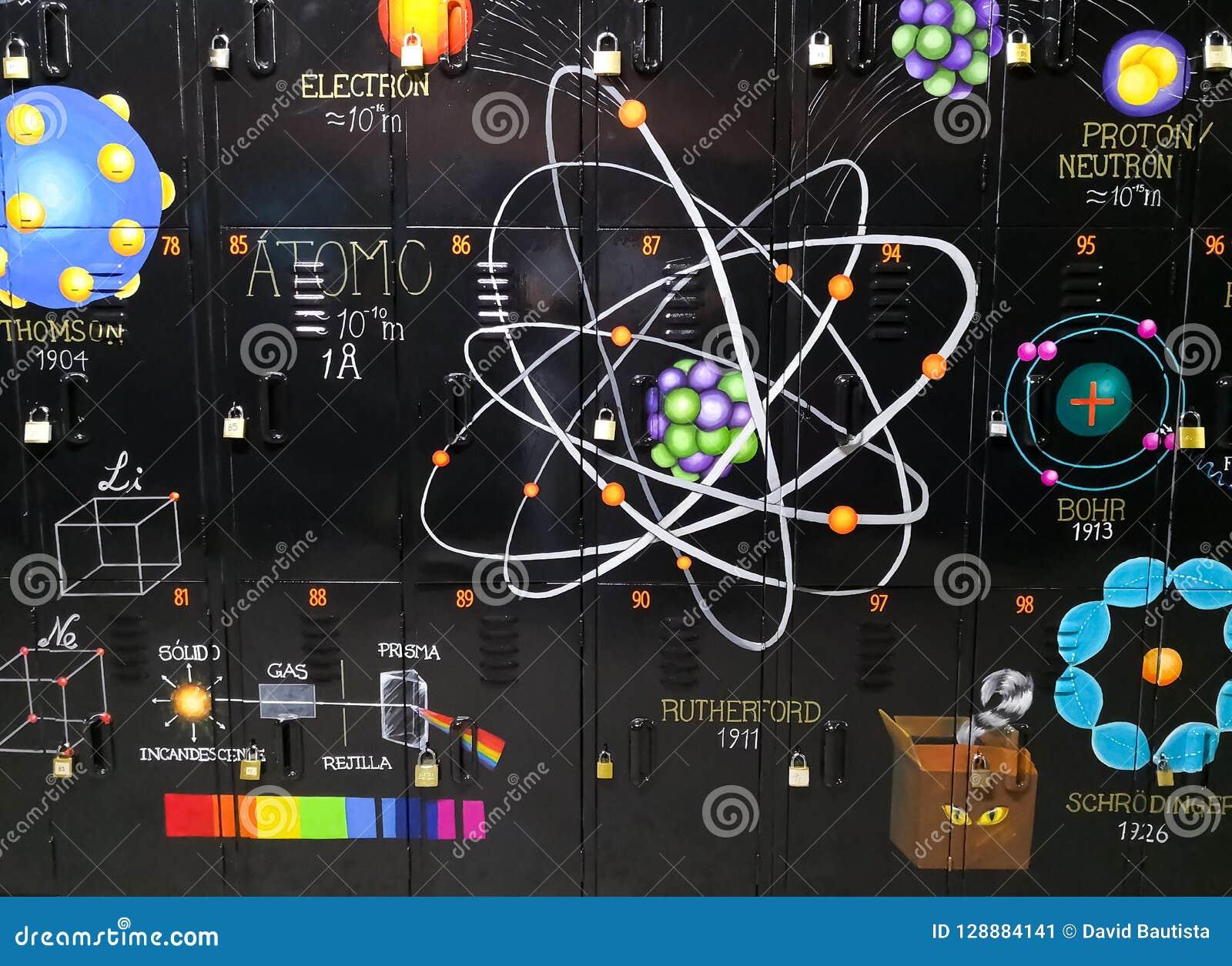 Kemiväggmålning Atom- modeller och delar av en atom