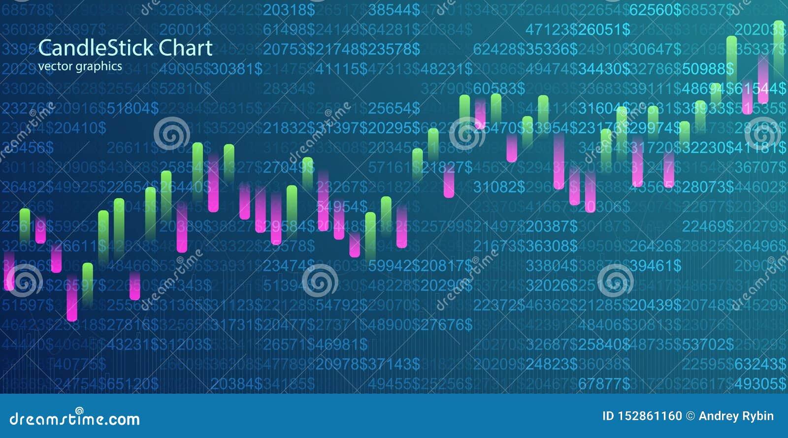 Kerzenständerdiagramm für Marktdarstellung, Bericht, Werbung Auch im corel abgehobenen Betrag