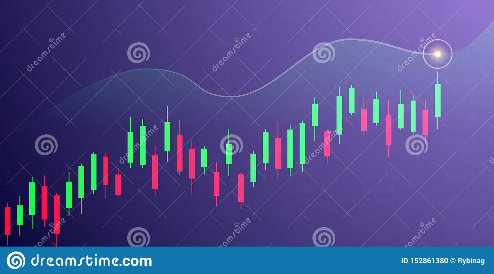 Kerzenständerdiagramm für Marktdarstellung, Bericht, Werbung