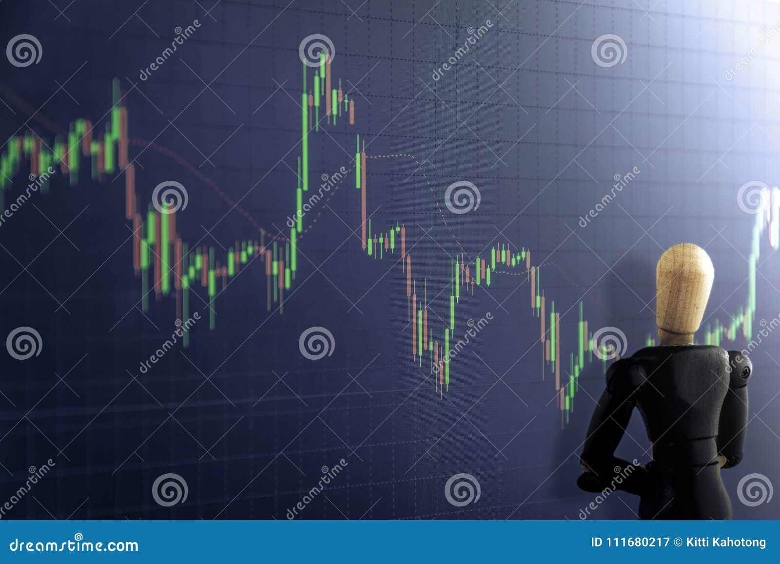 Kerzenständerdiagramm mit hölzerner Marionette, Geschäft und Finanzbetrug