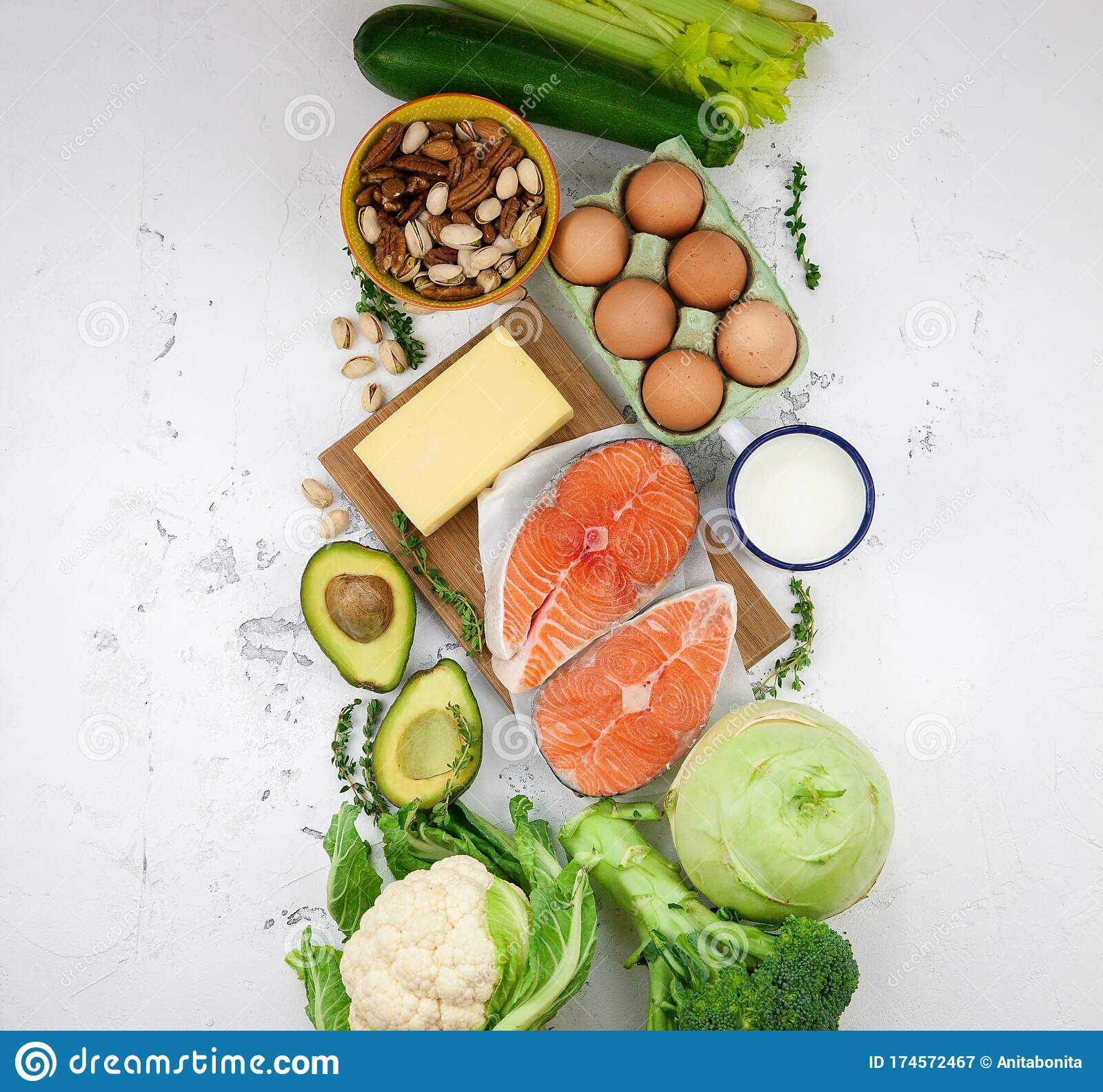 keto diet with avocado and nut allergy