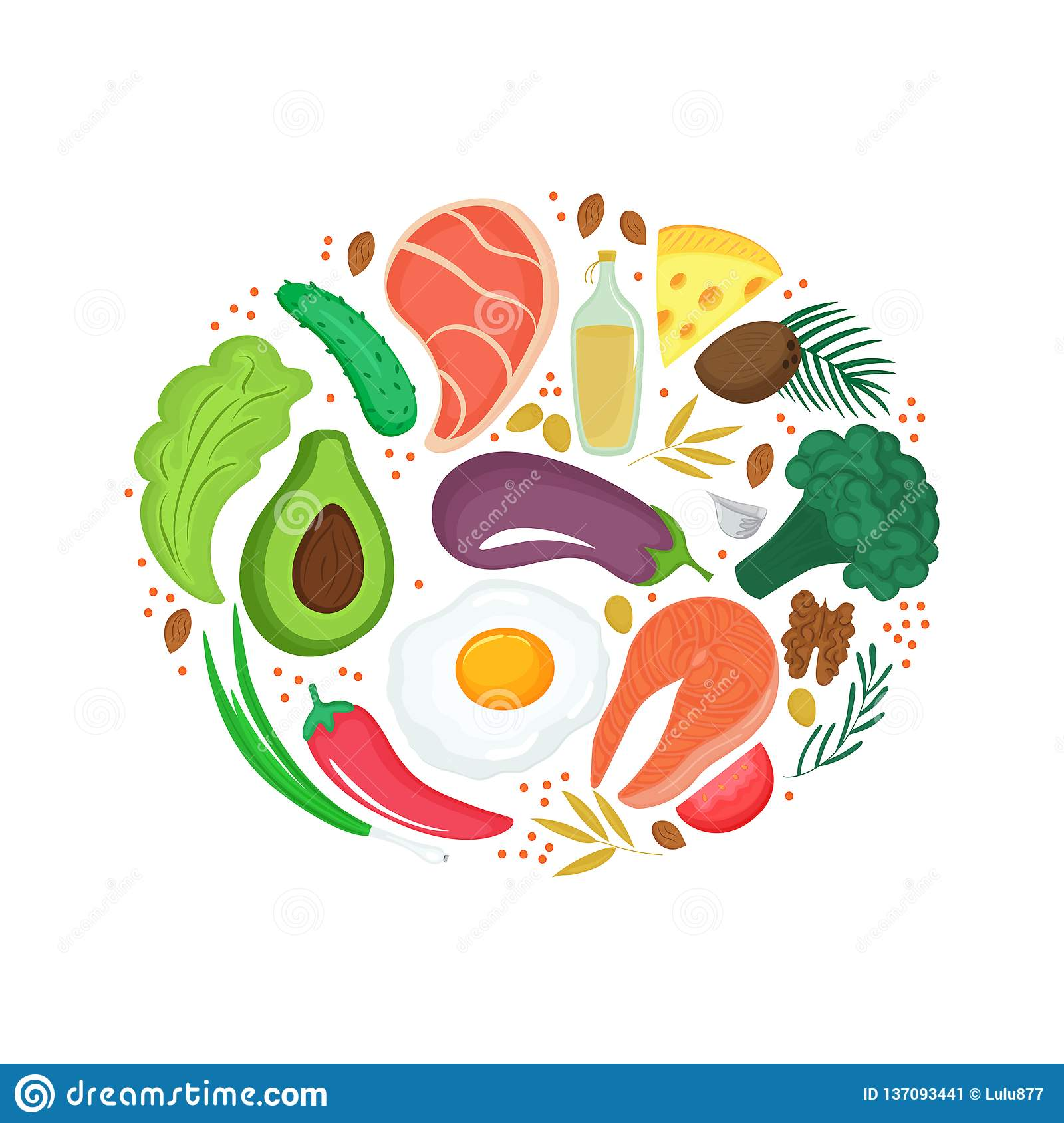 Keto nutrition. Ketogenic diet banner with organic vegetables, nuts and other healthy foods. Low carb dieting