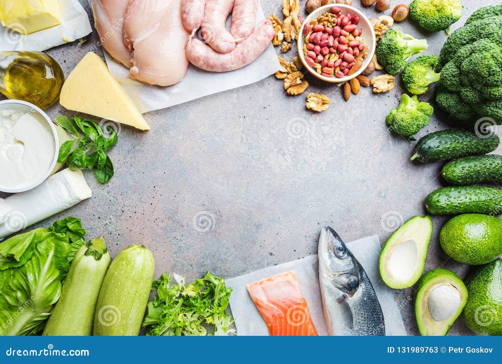 Ketogenic концепция диеты
