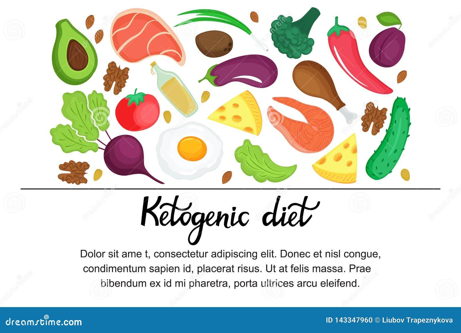 Ketogenic dieet horizontale banner Lage carburator het op dieet zijn Paleo voeding Keto maaltijdprote?ne en vet