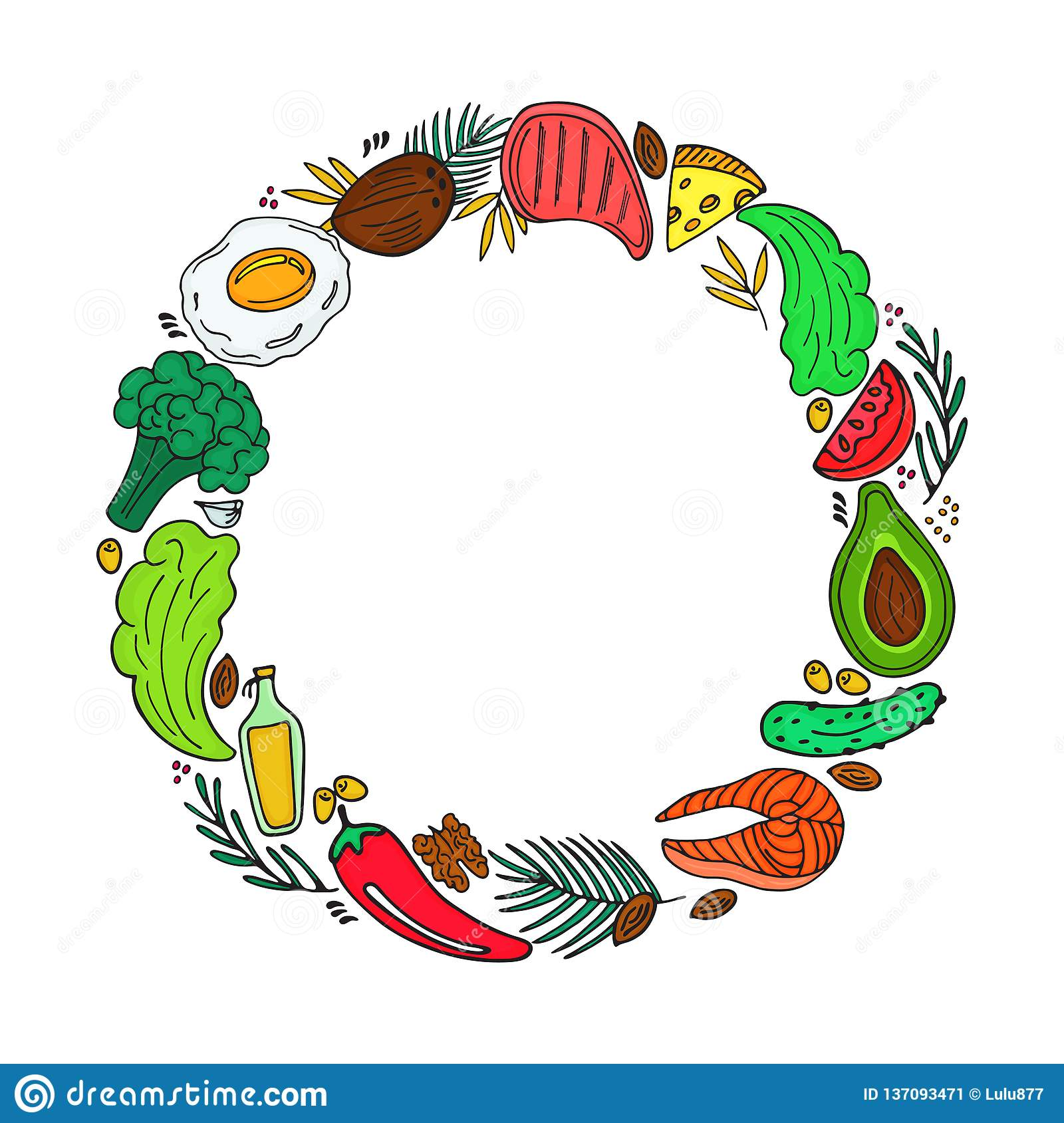 Ketogenic diet round frame in doodle style. Low carb dieting. Organic vegetables, nuts and other healthy foods