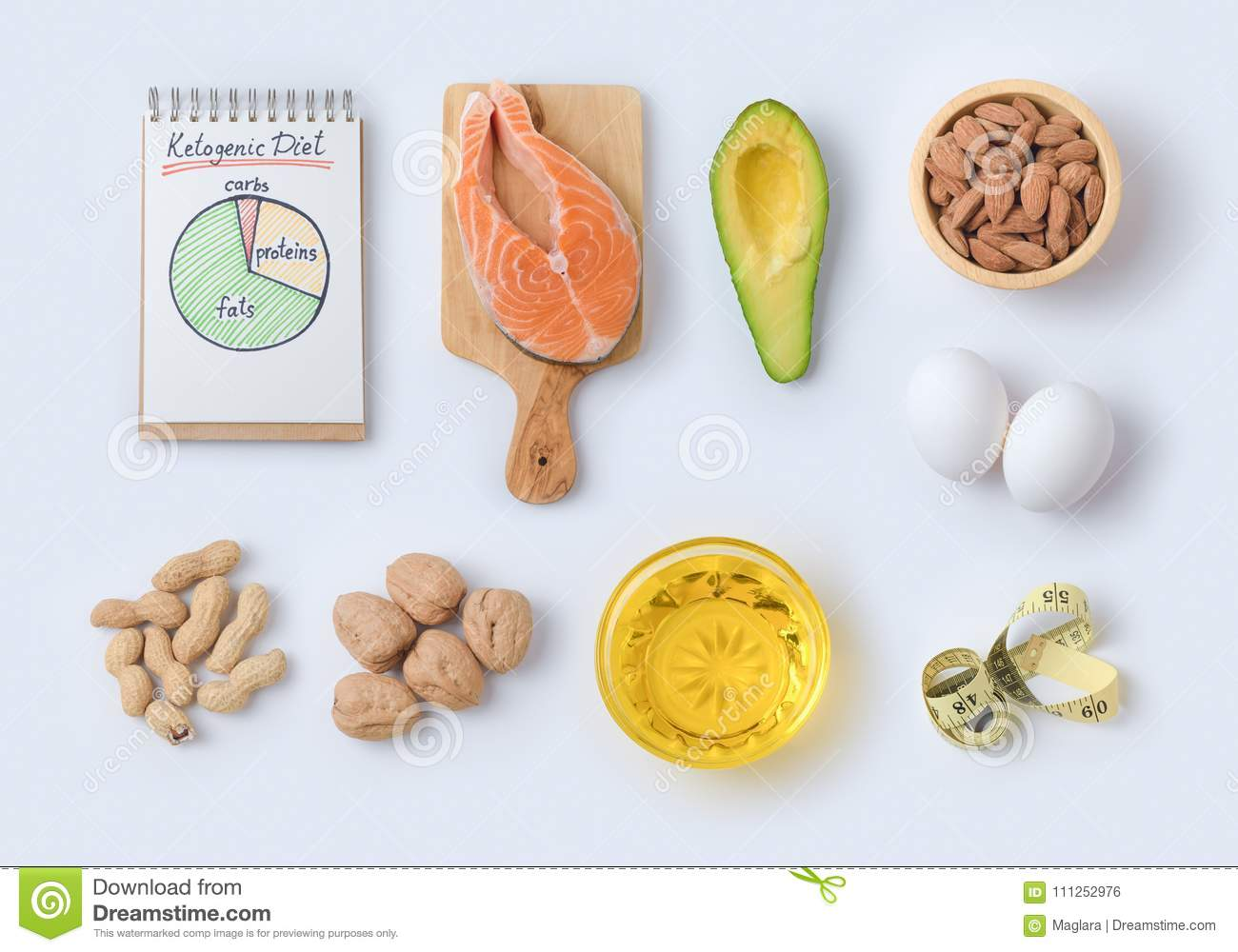 Ketogenic Low Carbs Diet Concept Stock Photo Image Of Walnuts
