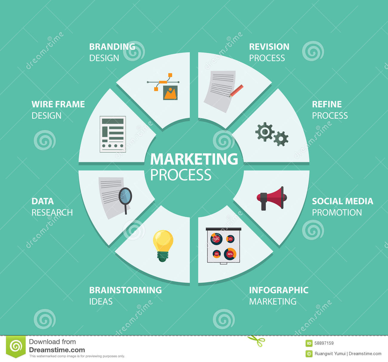 Key Business Marketing Timeline Infographic Template In ...