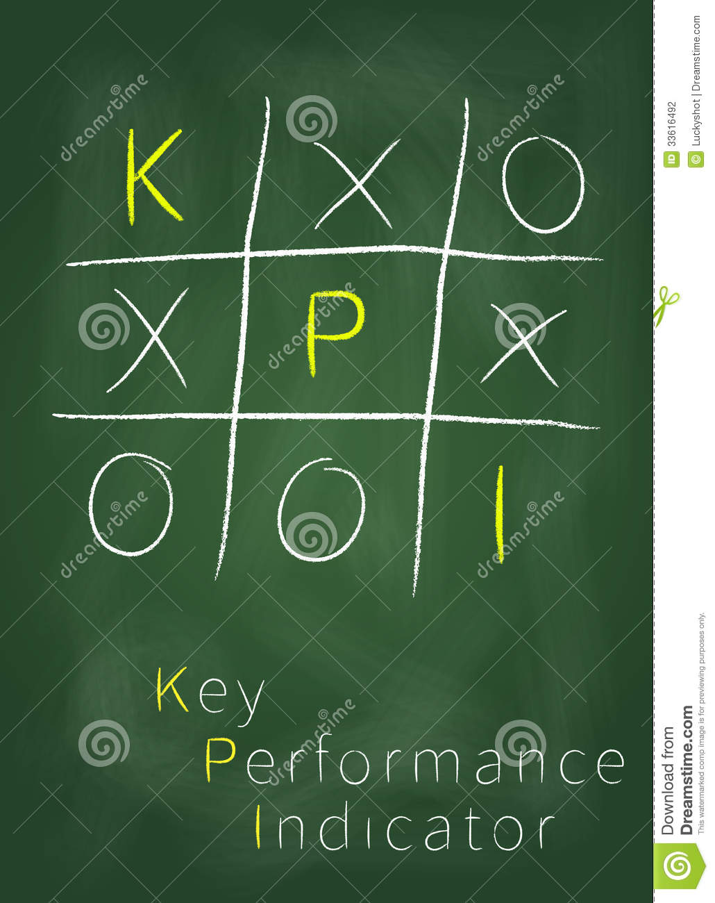 Key Performance Indicator On Blackboard Stock Photography ... Key To Success Clipart