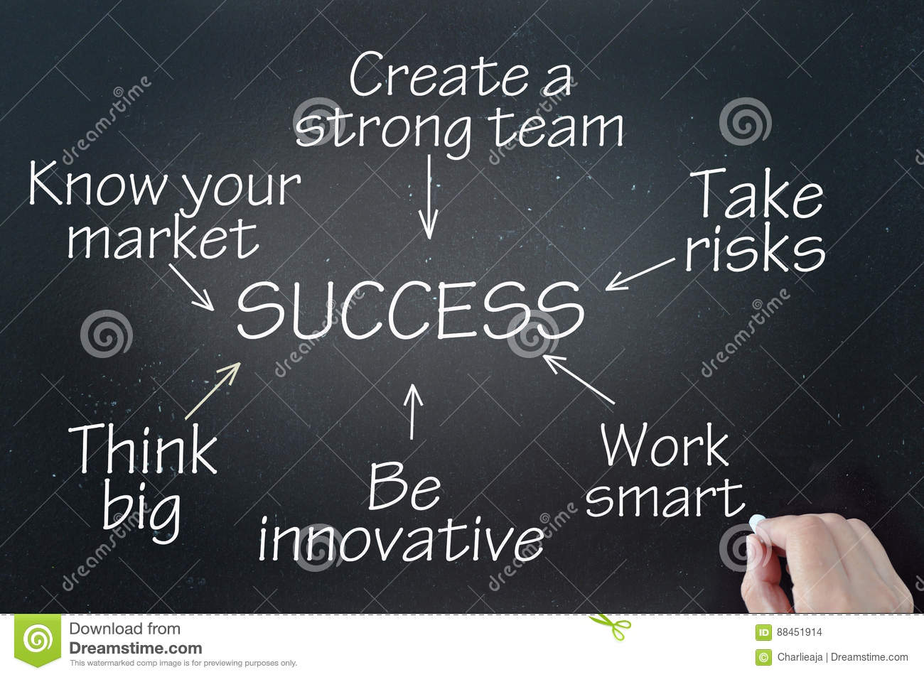 Key to success flow chart stock photo image of diagram 88451914 download key to success flow chart stock photo image of diagram 88451914 ccuart Choice Image