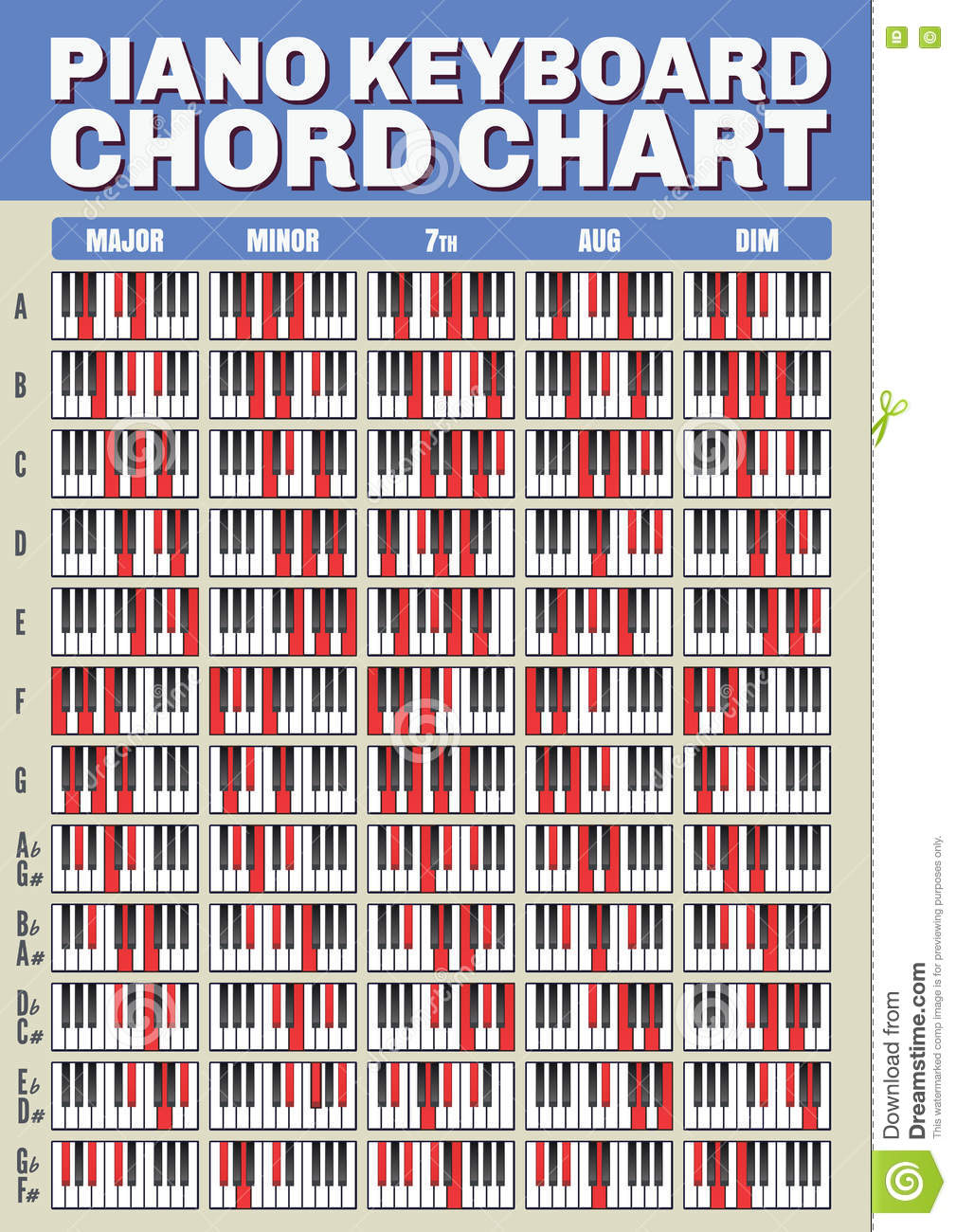 Keyboard Chord Chart stock illustration  Illustration of