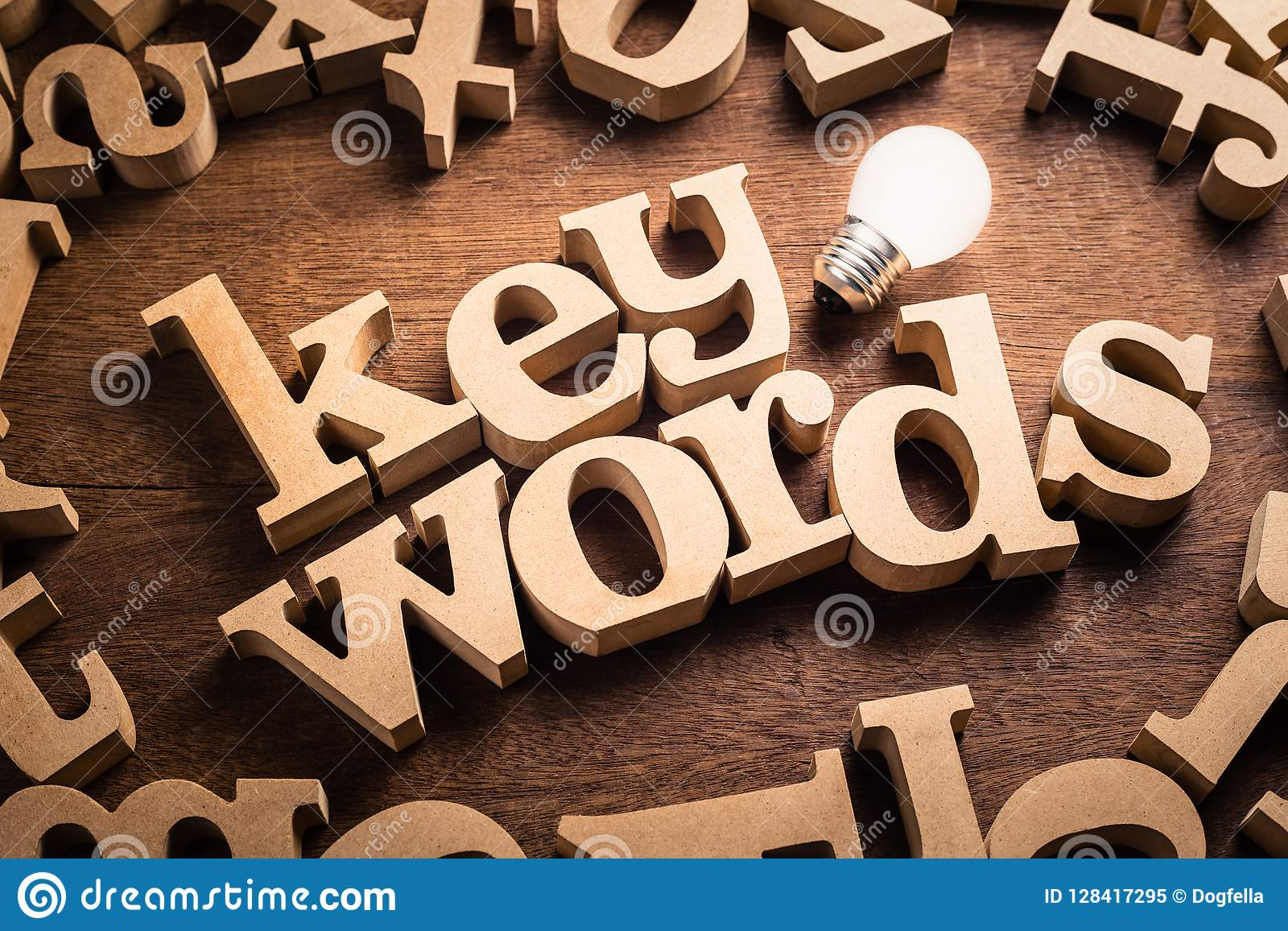 Keyword Idea Topic