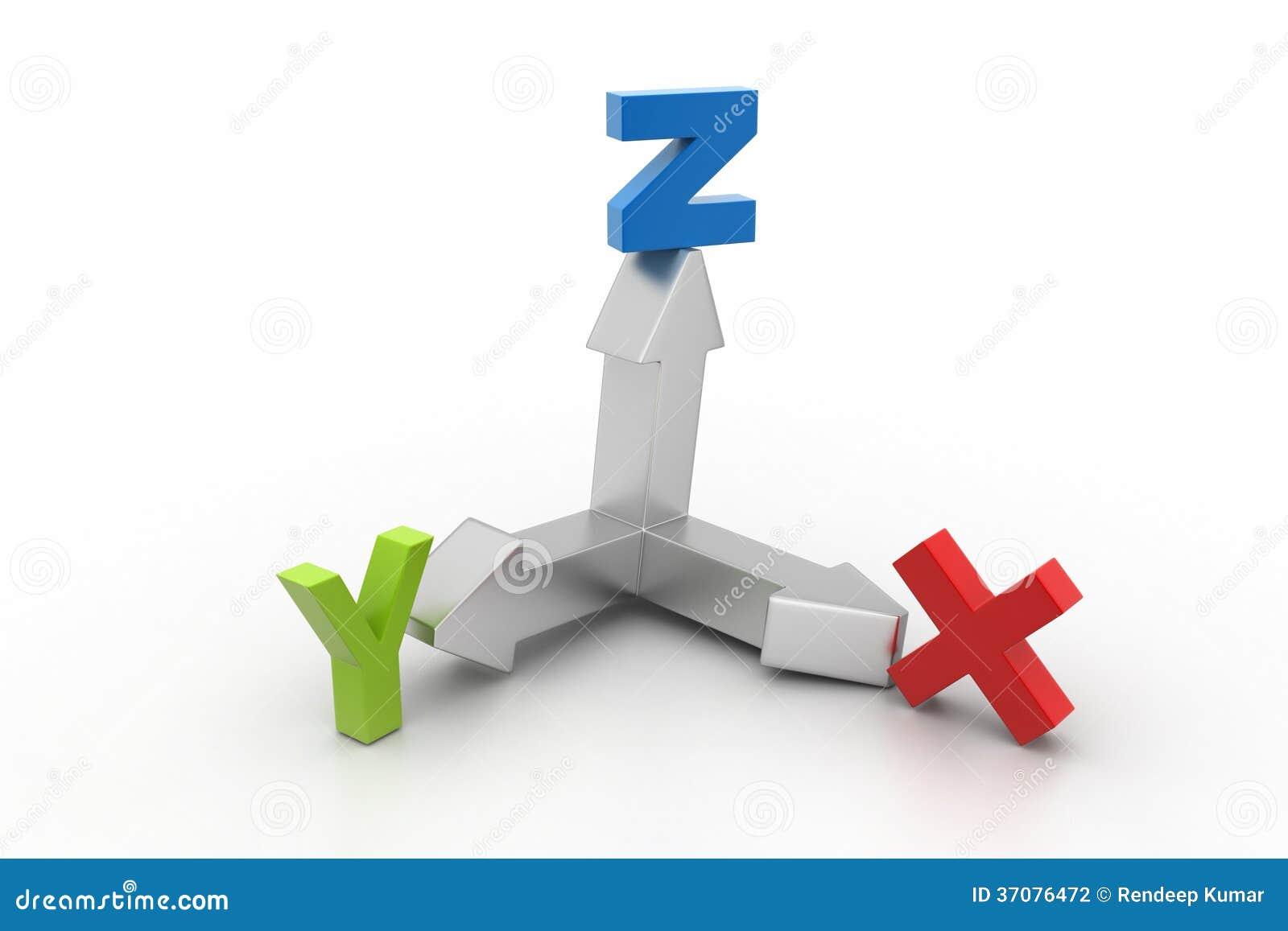 Download Kierunek x, y i z oś, ilustracji. Ilustracja złożonej z list - 37076472