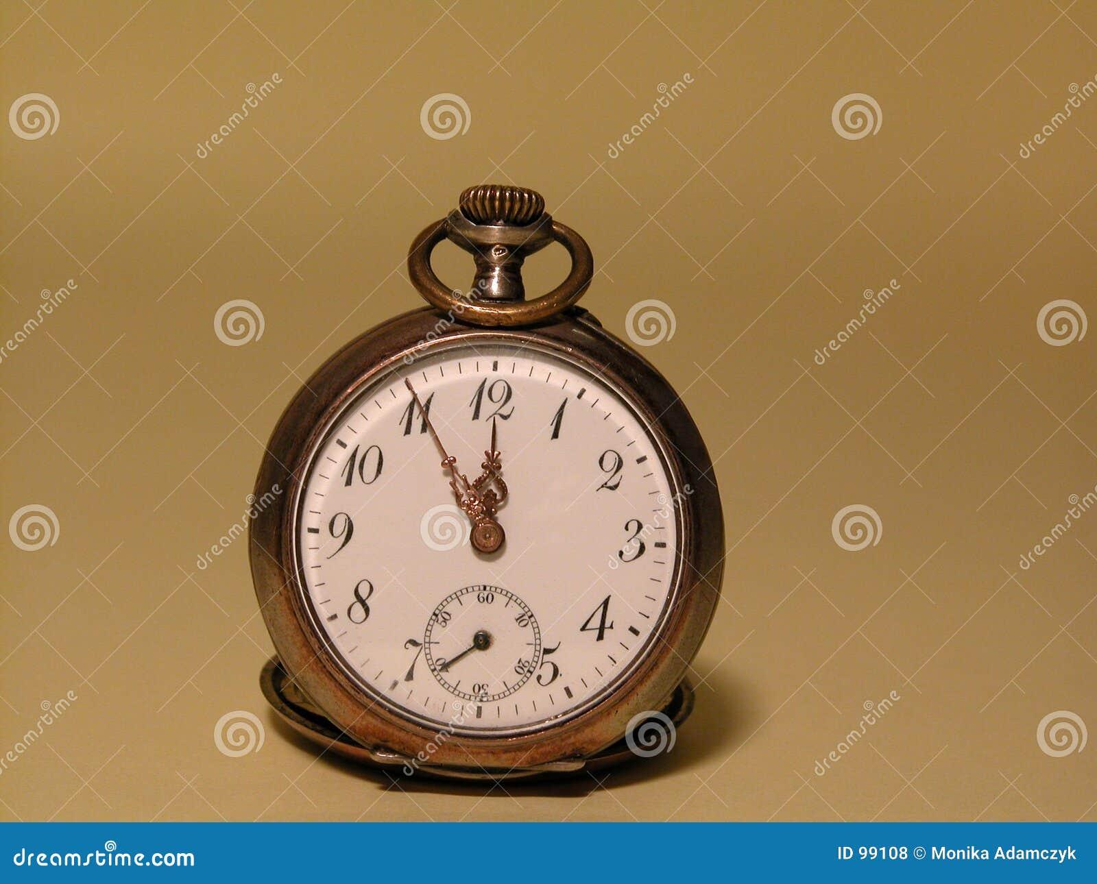 Kieszonkowy zegarek