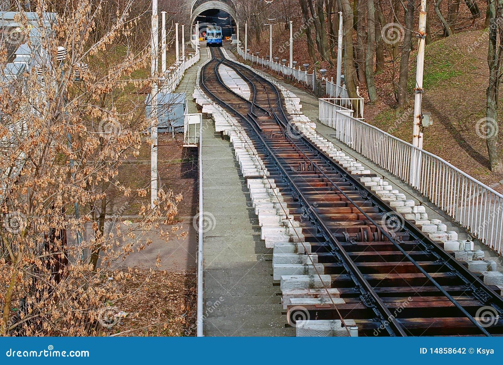 Kiev old cable-railway