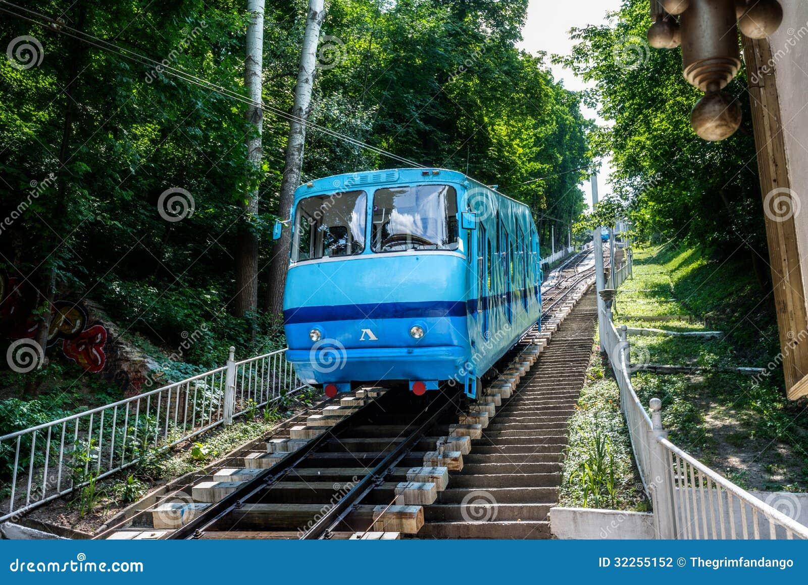 Kijowski Funicular, Ukraina