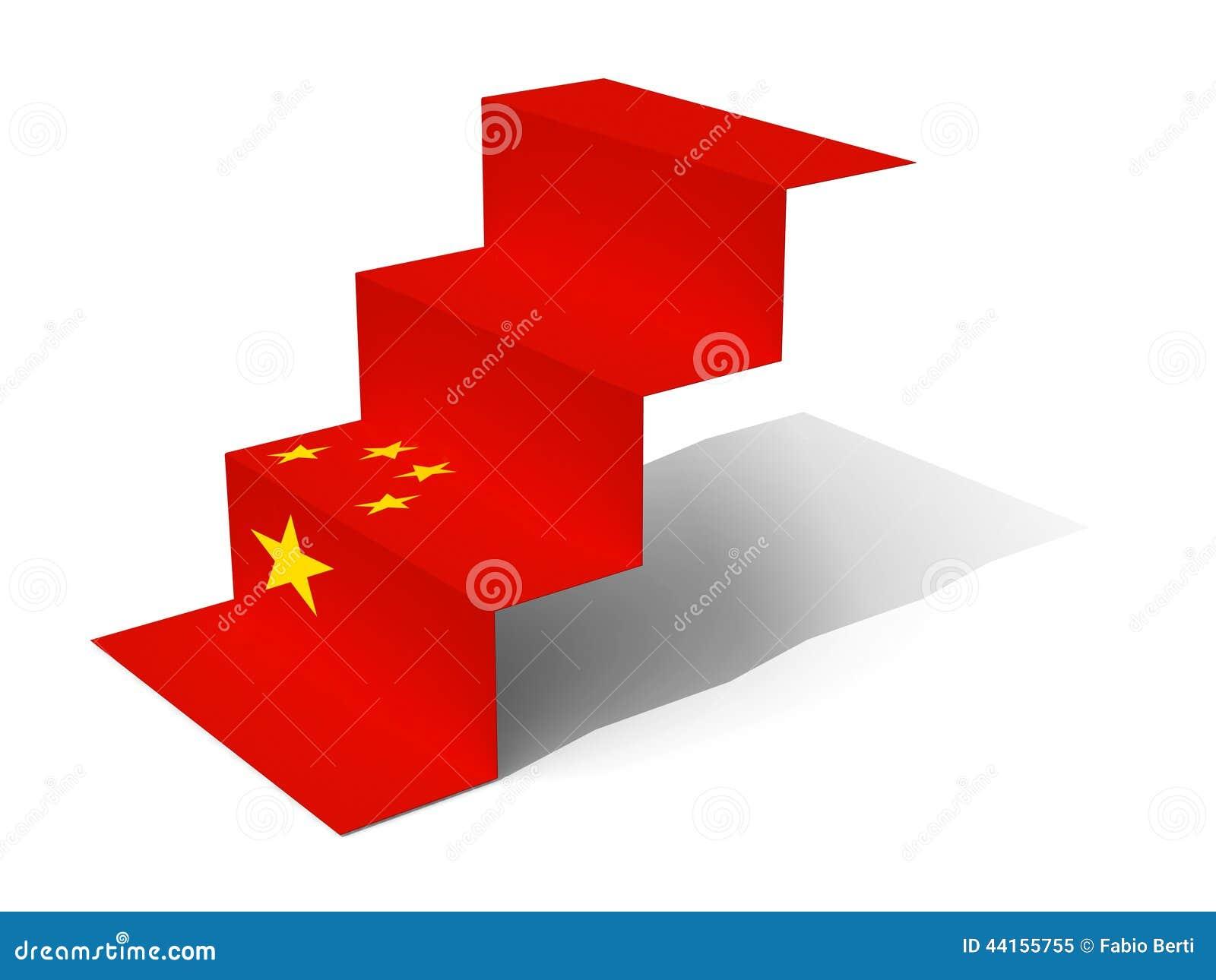 vikt i kina
