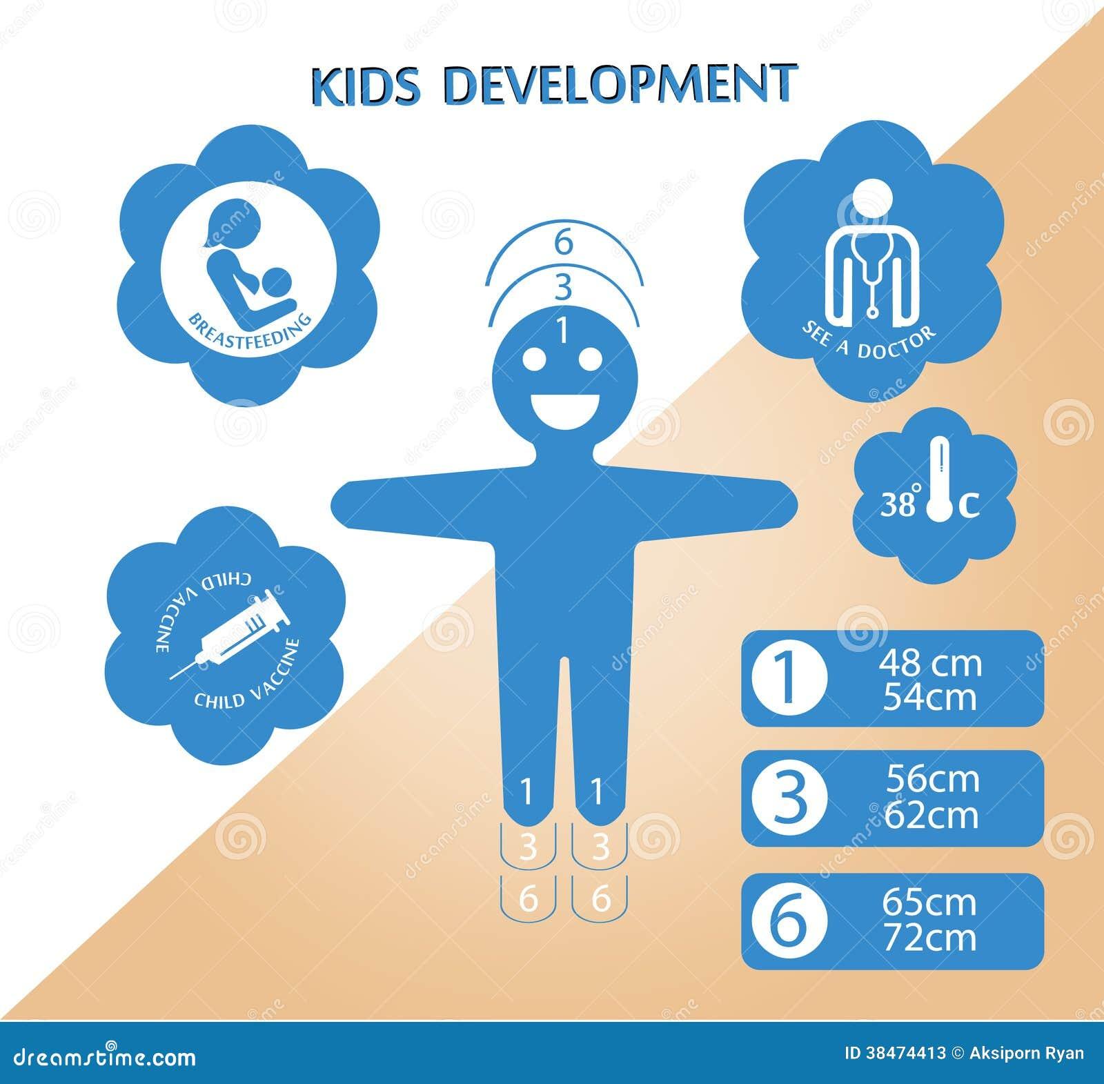 Kinderentwickler