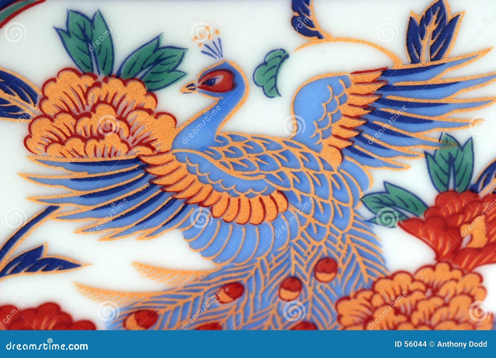 Kinesisk modell