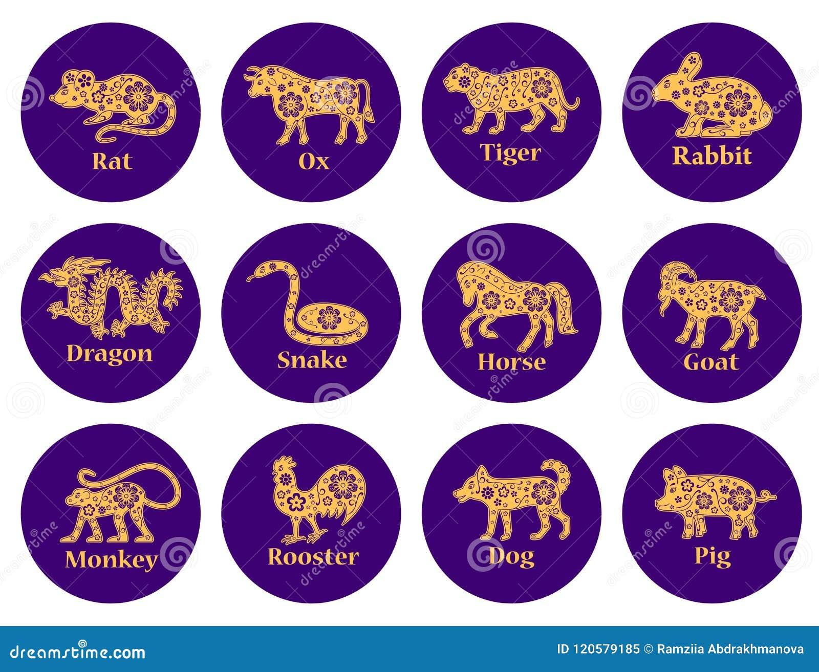 Svensk Horoskop