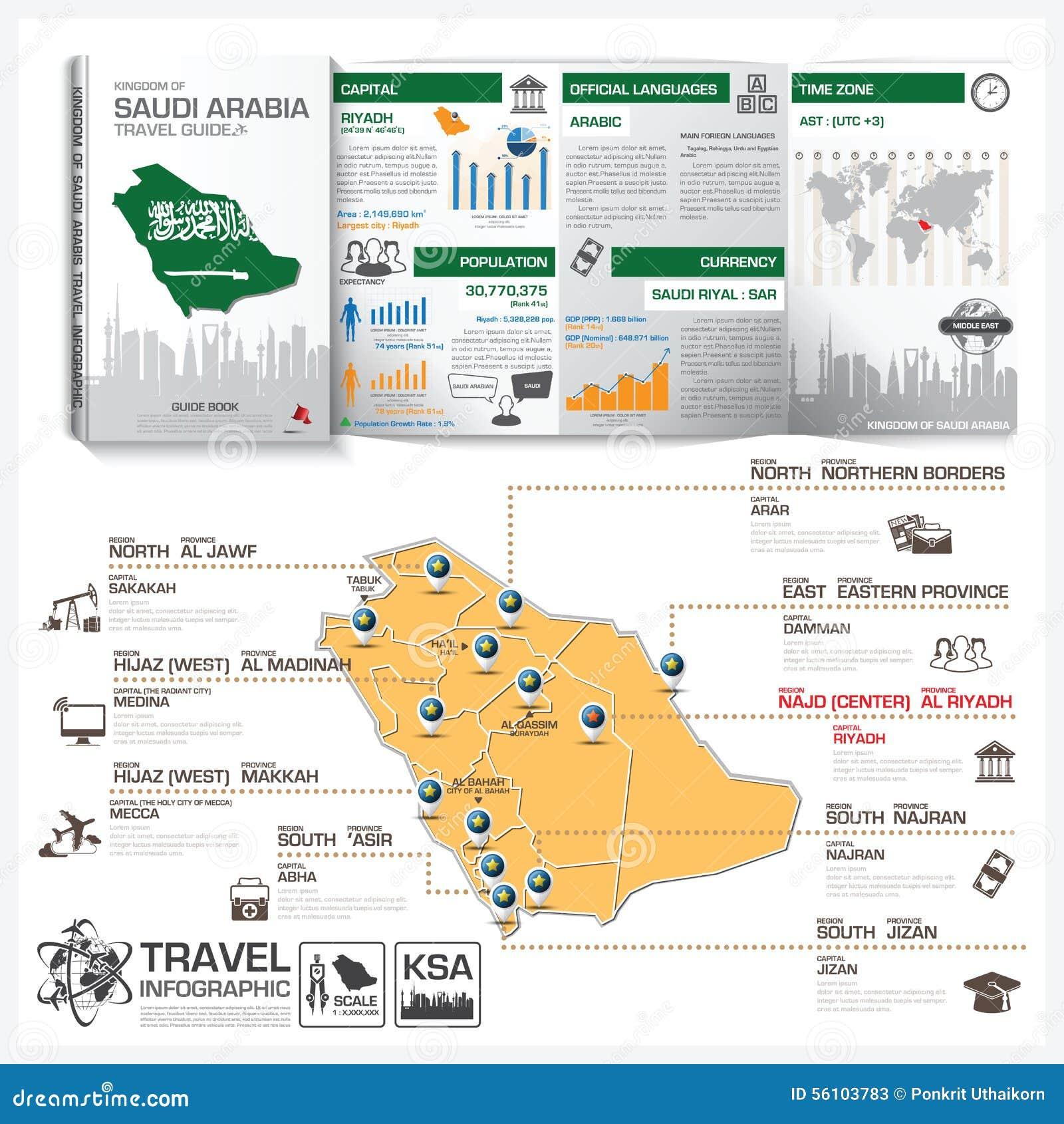 Kingdom Of Saudi Arabia Travel Guide Book Business Infographic W