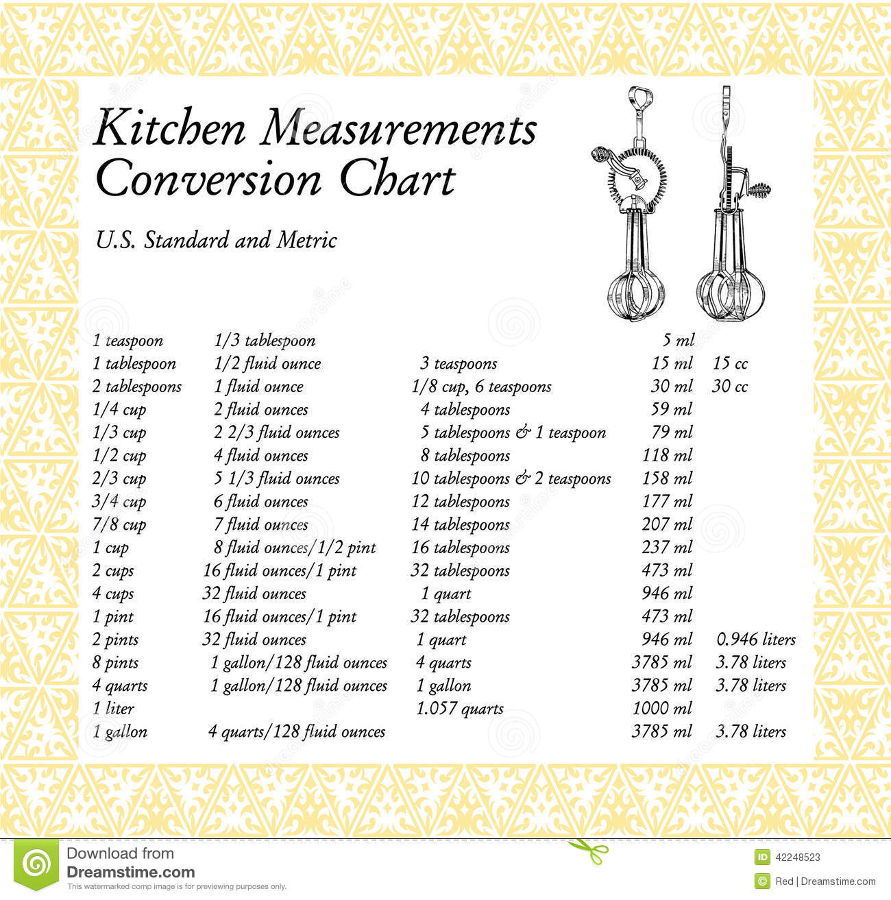 kitchen measurements conversion chart stock illustration image 42248523. Black Bedroom Furniture Sets. Home Design Ideas