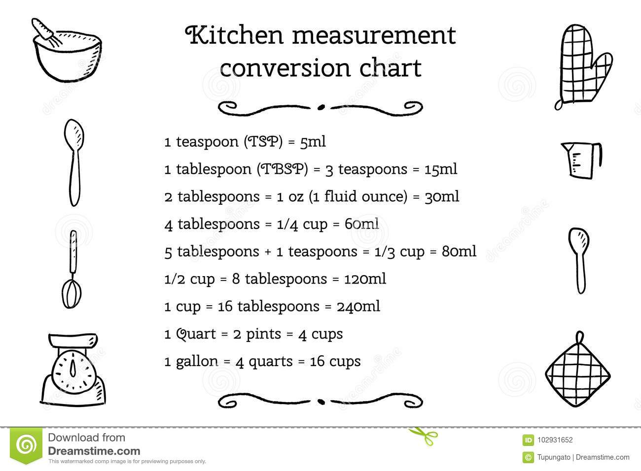 Kitchen unit conversion stock vector illustration of design kitchen unit conversion geenschuldenfo Images