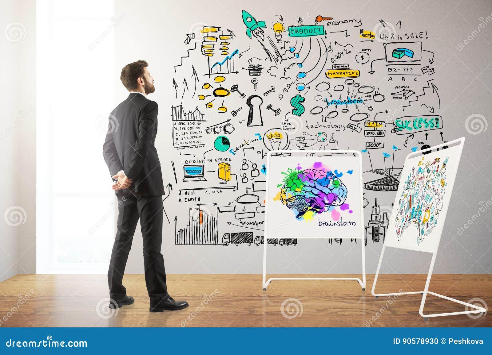 Kläckning av ideerbegrepp