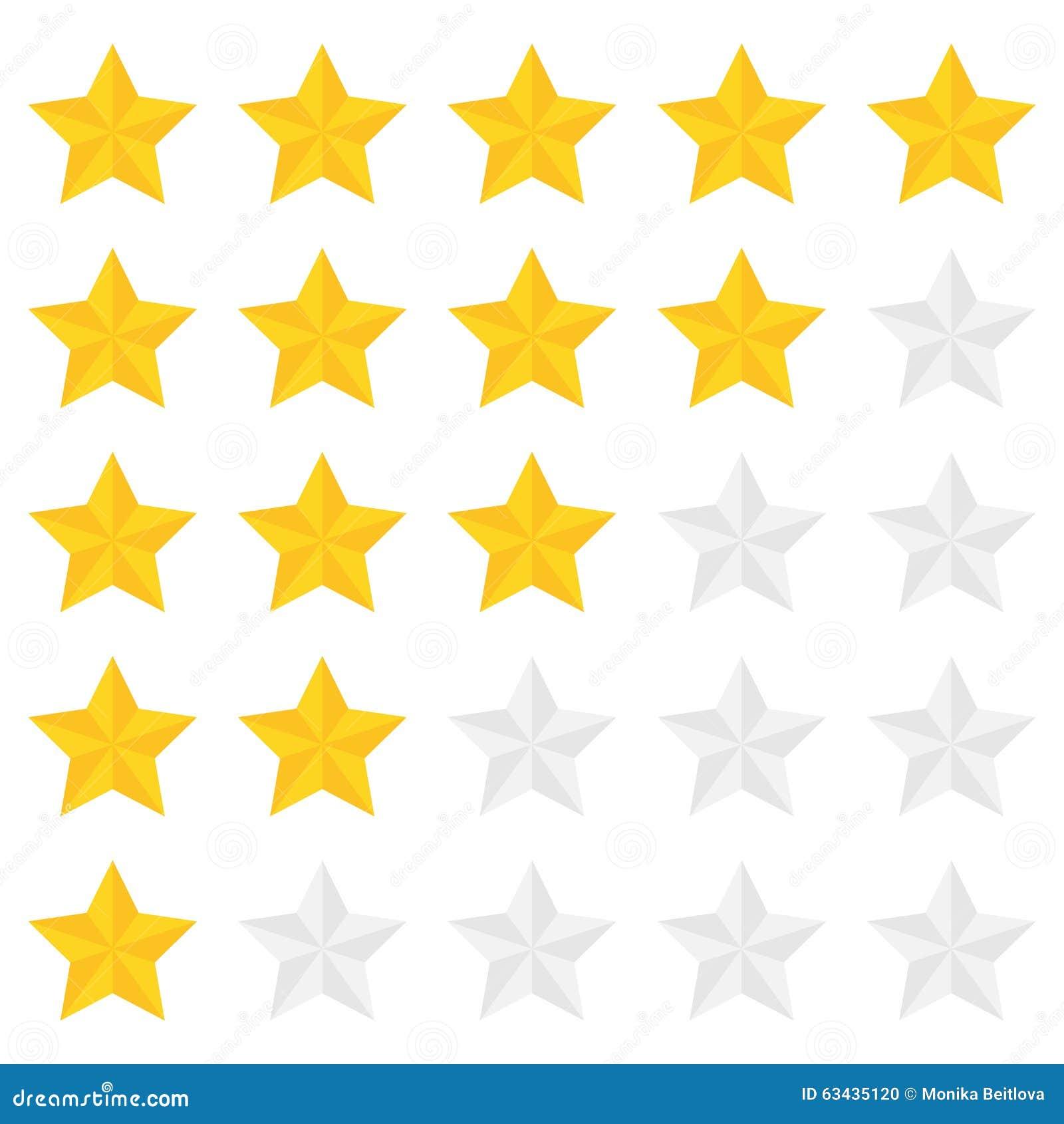 Klassifizierung mit fünf Sternen