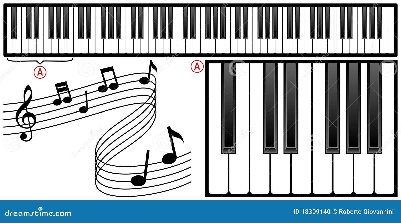 Klavier-Tastatur vektor abbildung. Illustration von organ ...