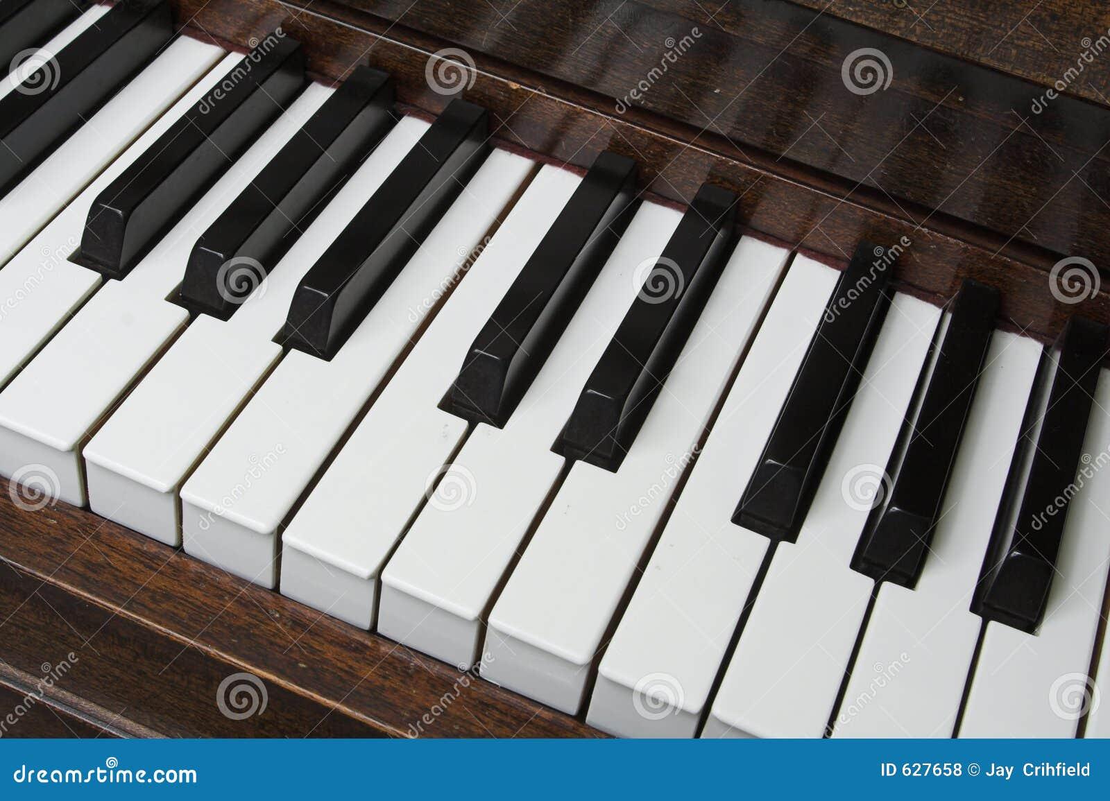 Klawiaturowy pianino