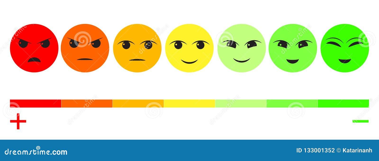 Kleur zeven ziet Terugkoppeling/Stemming onder ogen Reeks zeven gezichtenschaal - glimlach neutrale droevig - geïsoleerde vectori