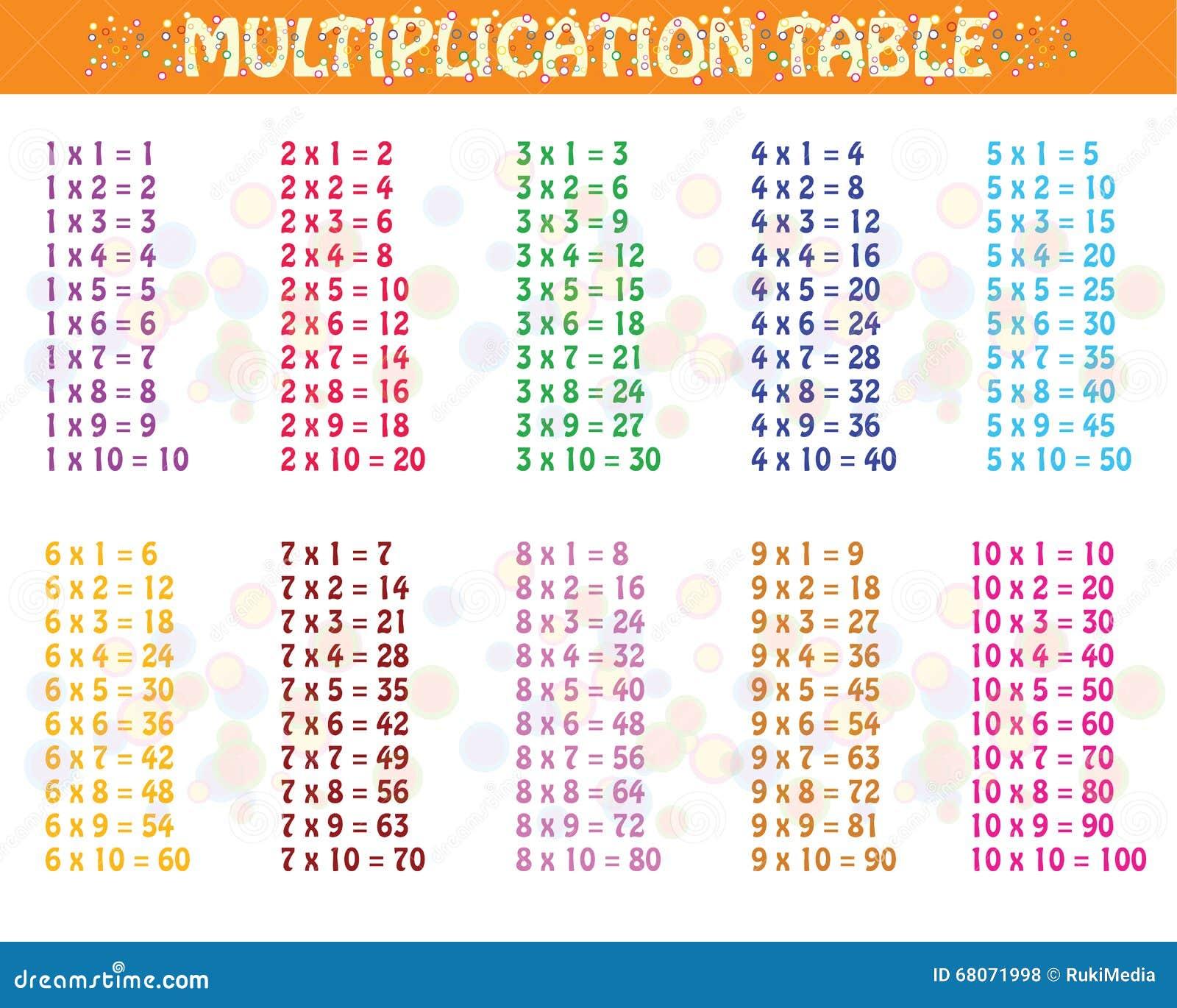 Tafel Van 2.Kleurrijke Tafel Van Vermenigvuldiging Vector Illustratie