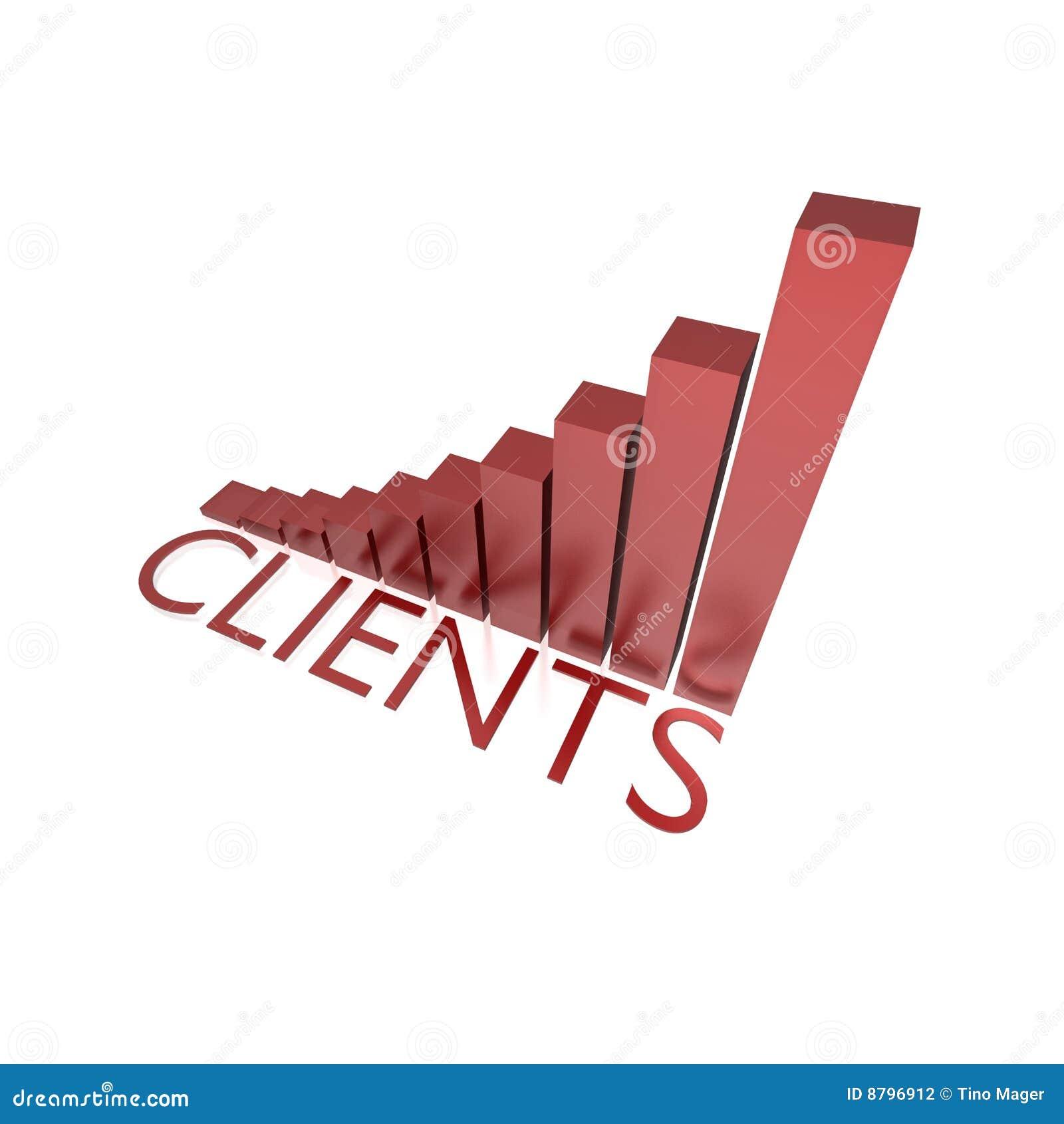 Klientów wykresu sukces